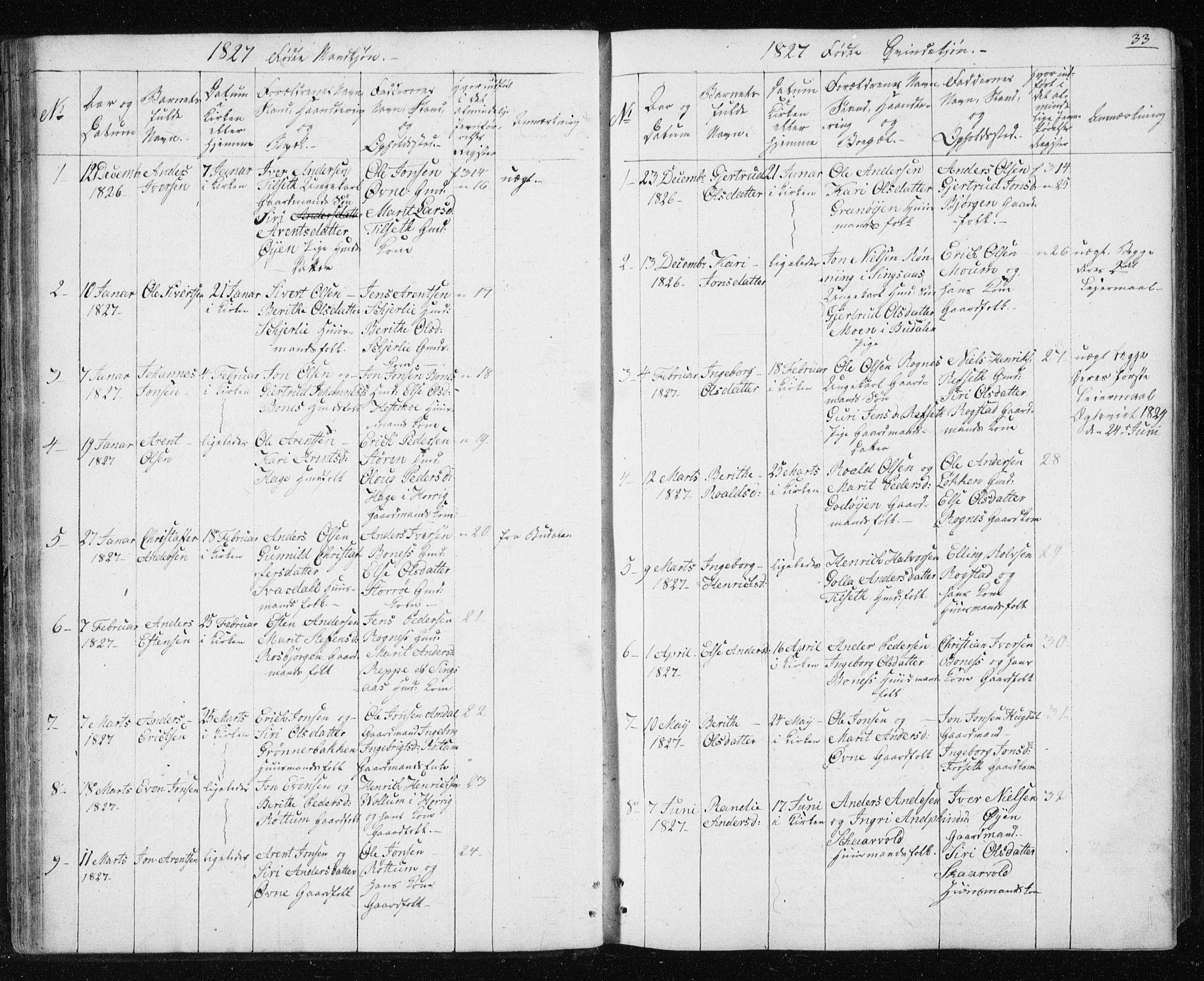 SAT, Ministerialprotokoller, klokkerbøker og fødselsregistre - Sør-Trøndelag, 687/L1017: Klokkerbok nr. 687C01, 1816-1837, s. 33