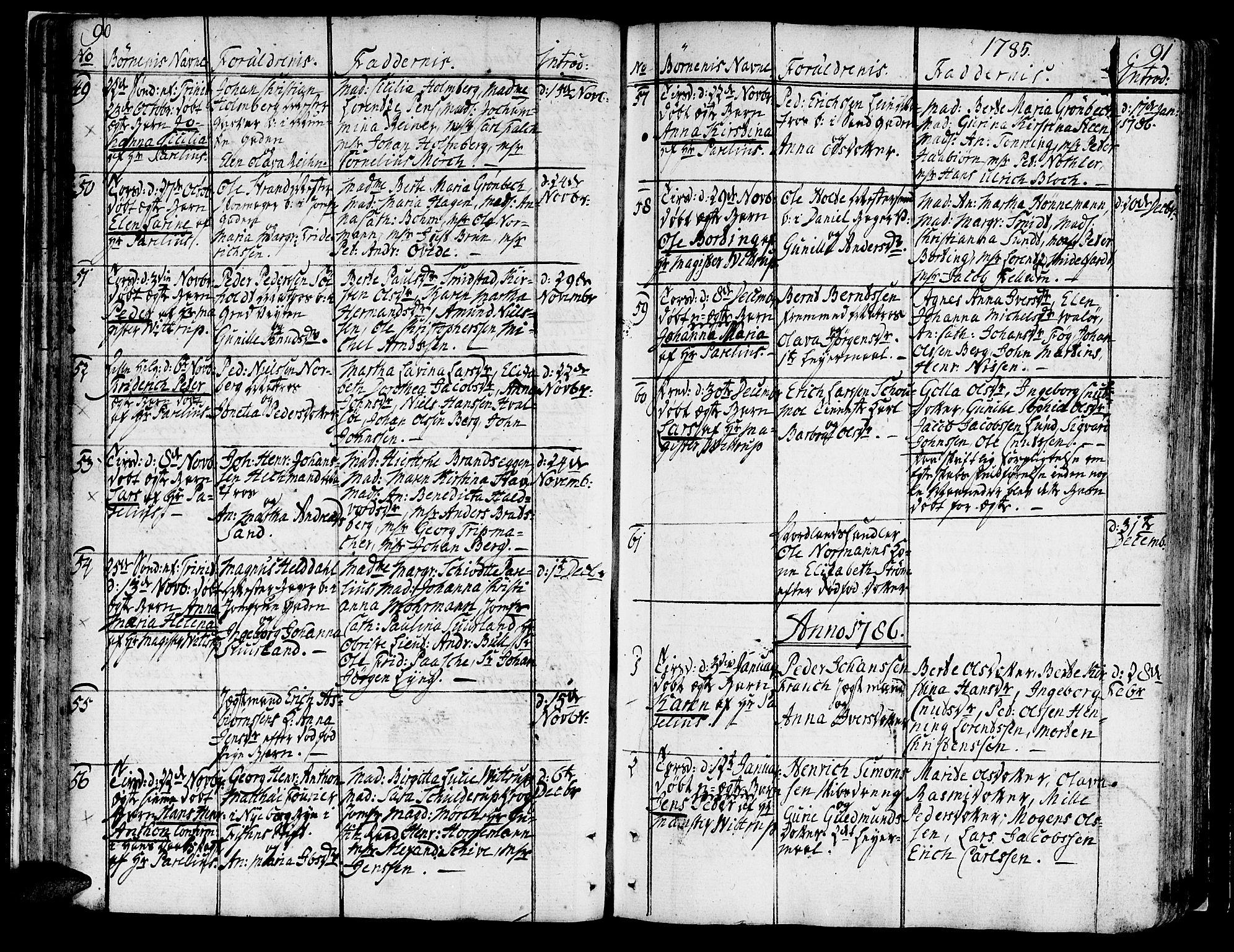 SAT, Ministerialprotokoller, klokkerbøker og fødselsregistre - Sør-Trøndelag, 602/L0104: Ministerialbok nr. 602A02, 1774-1814, s. 90-91