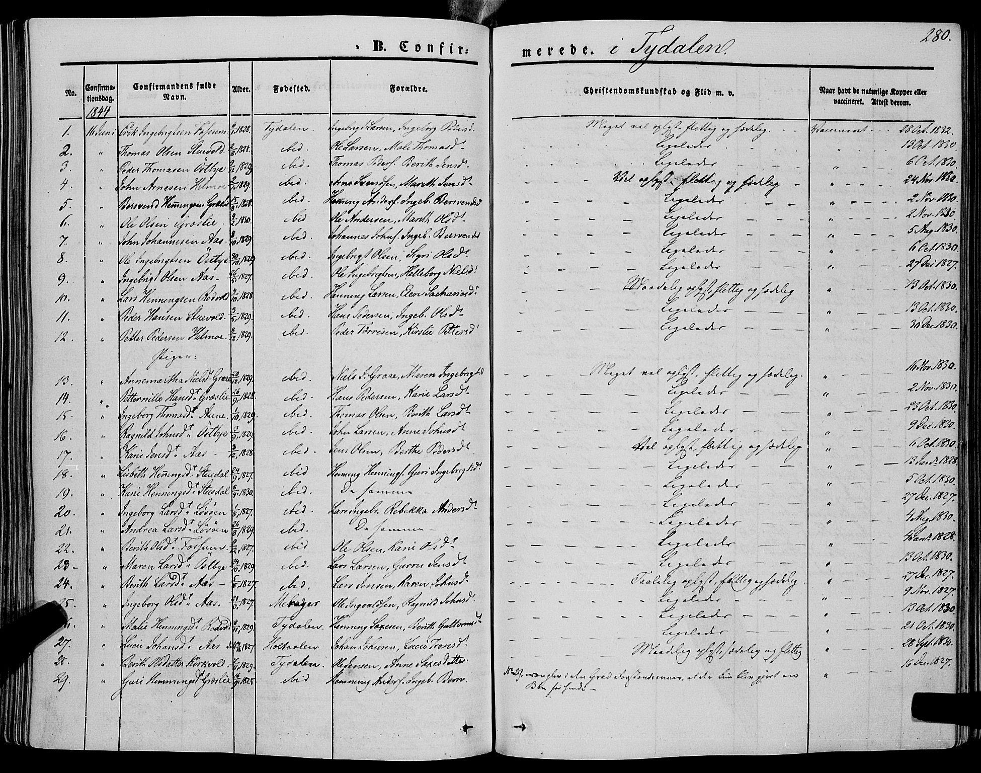 SAT, Ministerialprotokoller, klokkerbøker og fødselsregistre - Sør-Trøndelag, 695/L1146: Ministerialbok nr. 695A06 /2, 1843-1859, s. 280