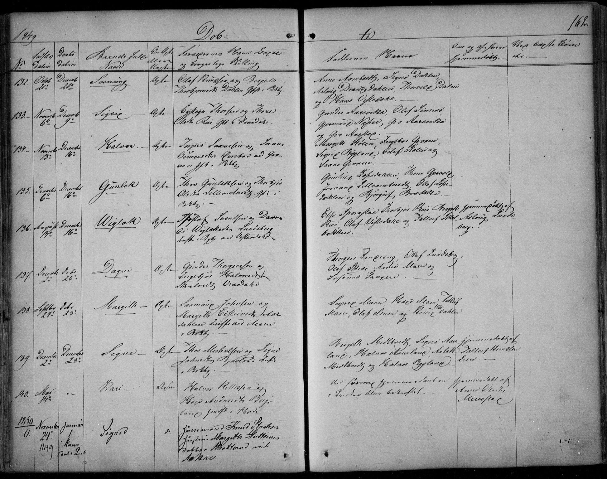 SAKO, Kviteseid kirkebøker, F/Fa/L0006: Ministerialbok nr. I 6, 1836-1858, s. 162