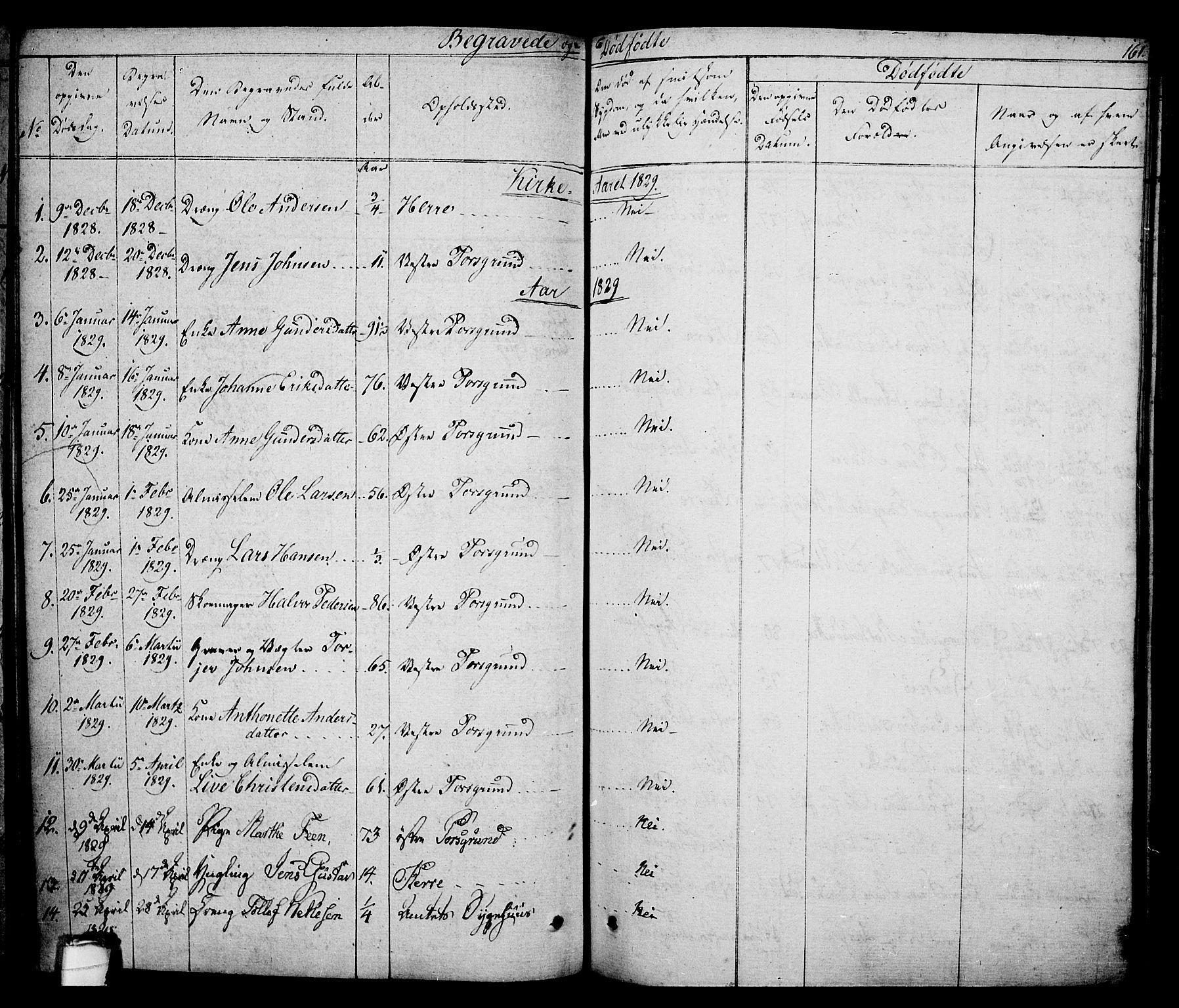 SAKO, Porsgrunn kirkebøker , F/Fa/L0005: Ministerialbok nr. 5, 1828-1840, s. 161