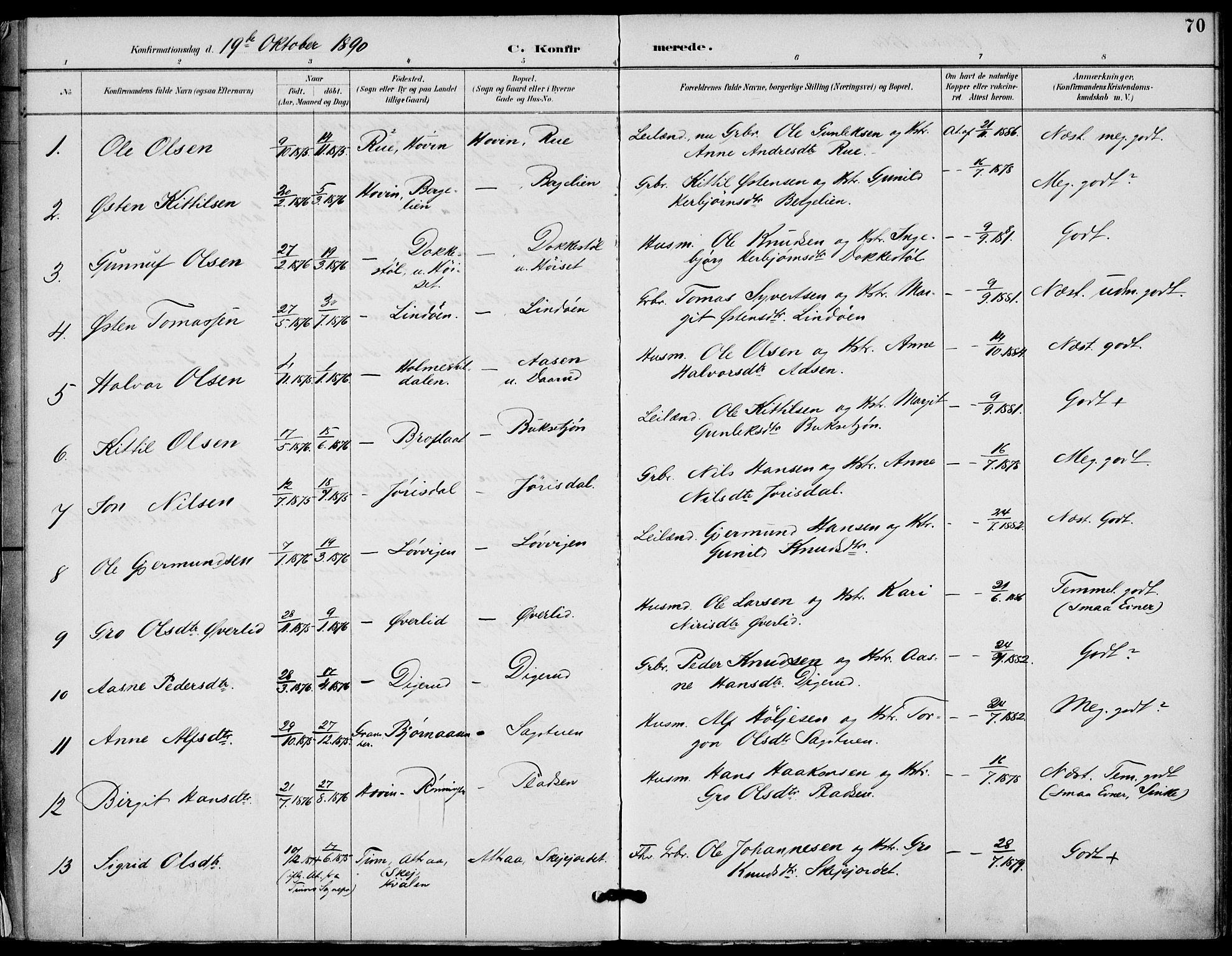 SAKO, Gransherad kirkebøker, F/Fb/L0005: Ministerialbok nr. II 5, 1887-1916, s. 70