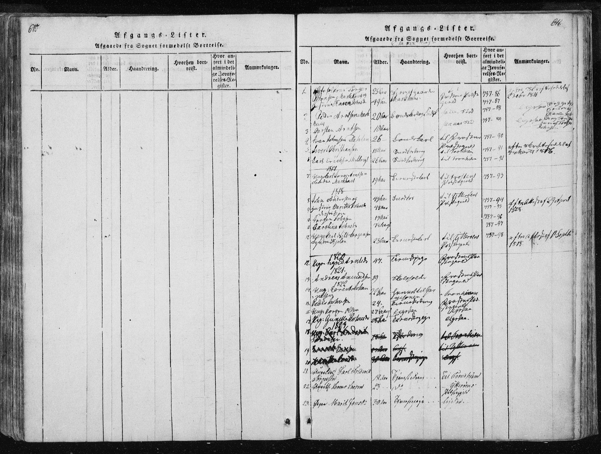SAT, Ministerialprotokoller, klokkerbøker og fødselsregistre - Nord-Trøndelag, 717/L0148: Ministerialbok nr. 717A04 /3, 1816-1825, s. 610-611