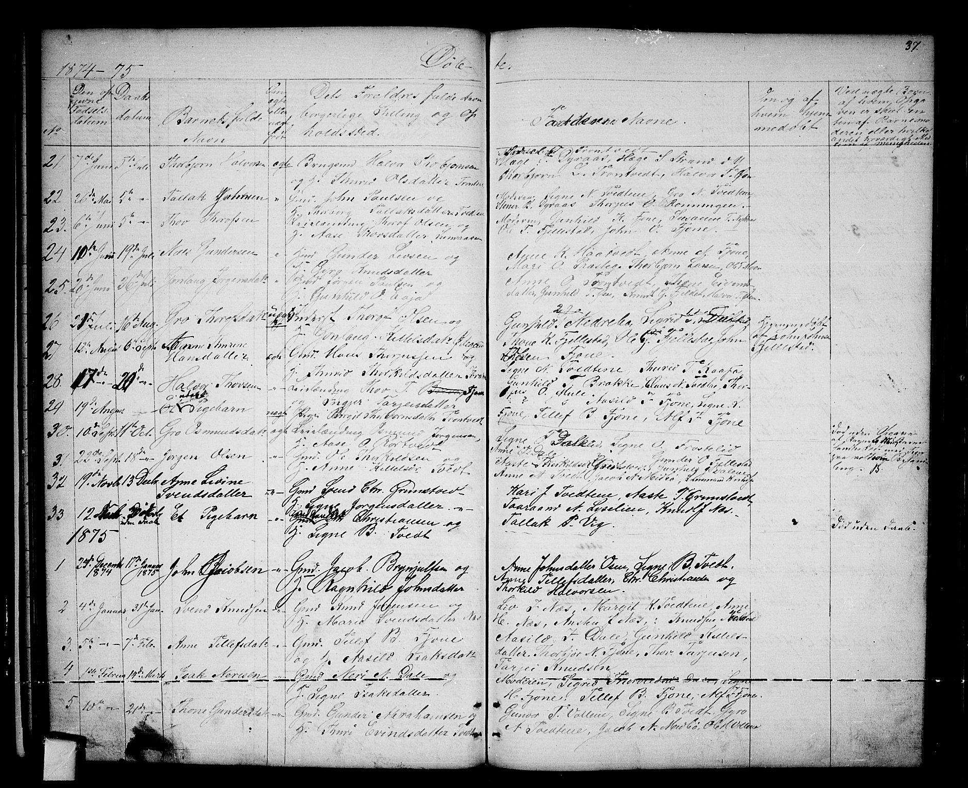 SAKO, Nissedal kirkebøker, G/Ga/L0002: Klokkerbok nr. I 2, 1861-1887, s. 37
