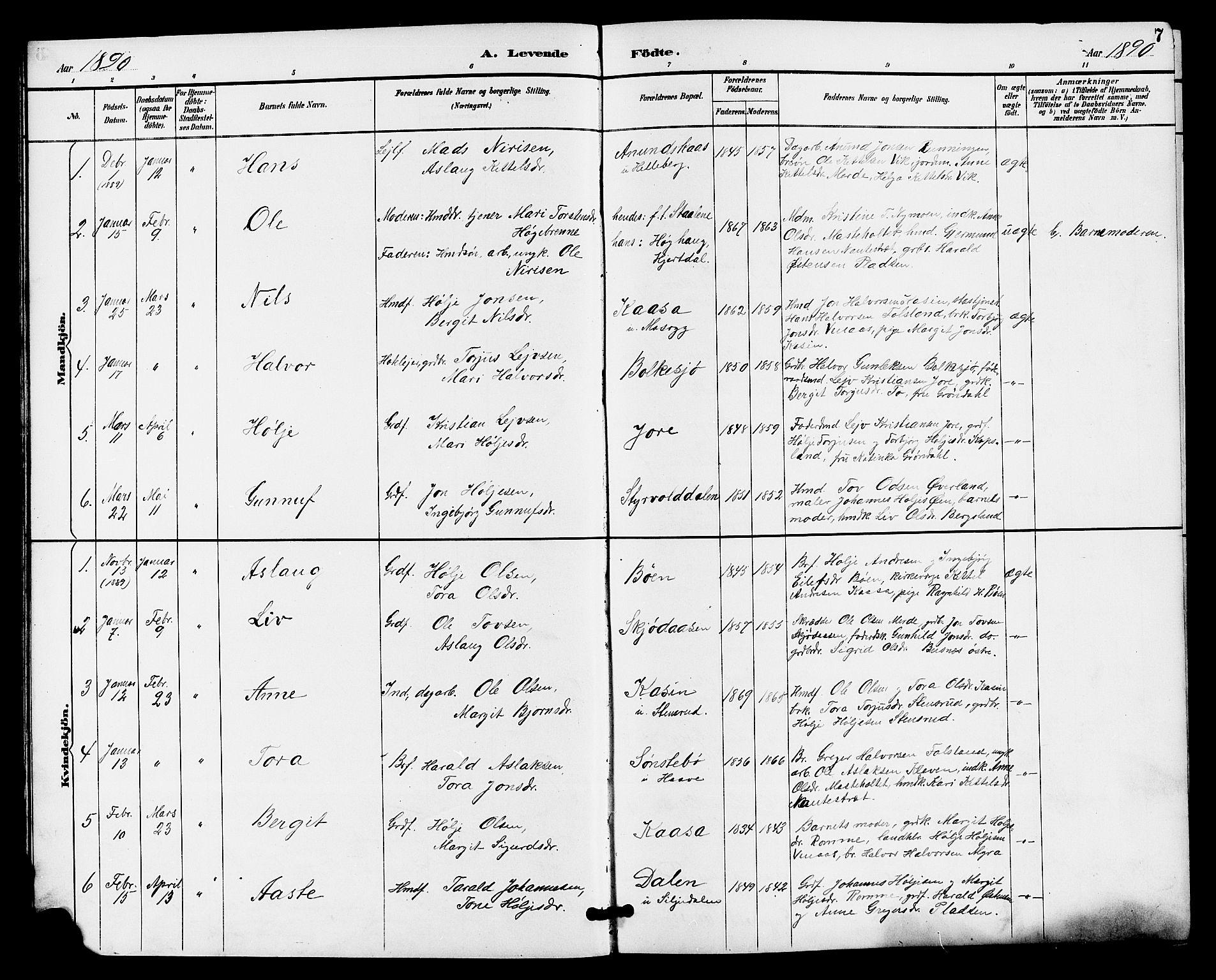 SAKO, Gransherad kirkebøker, G/Ga/L0003: Klokkerbok nr. I 3, 1887-1915, s. 7