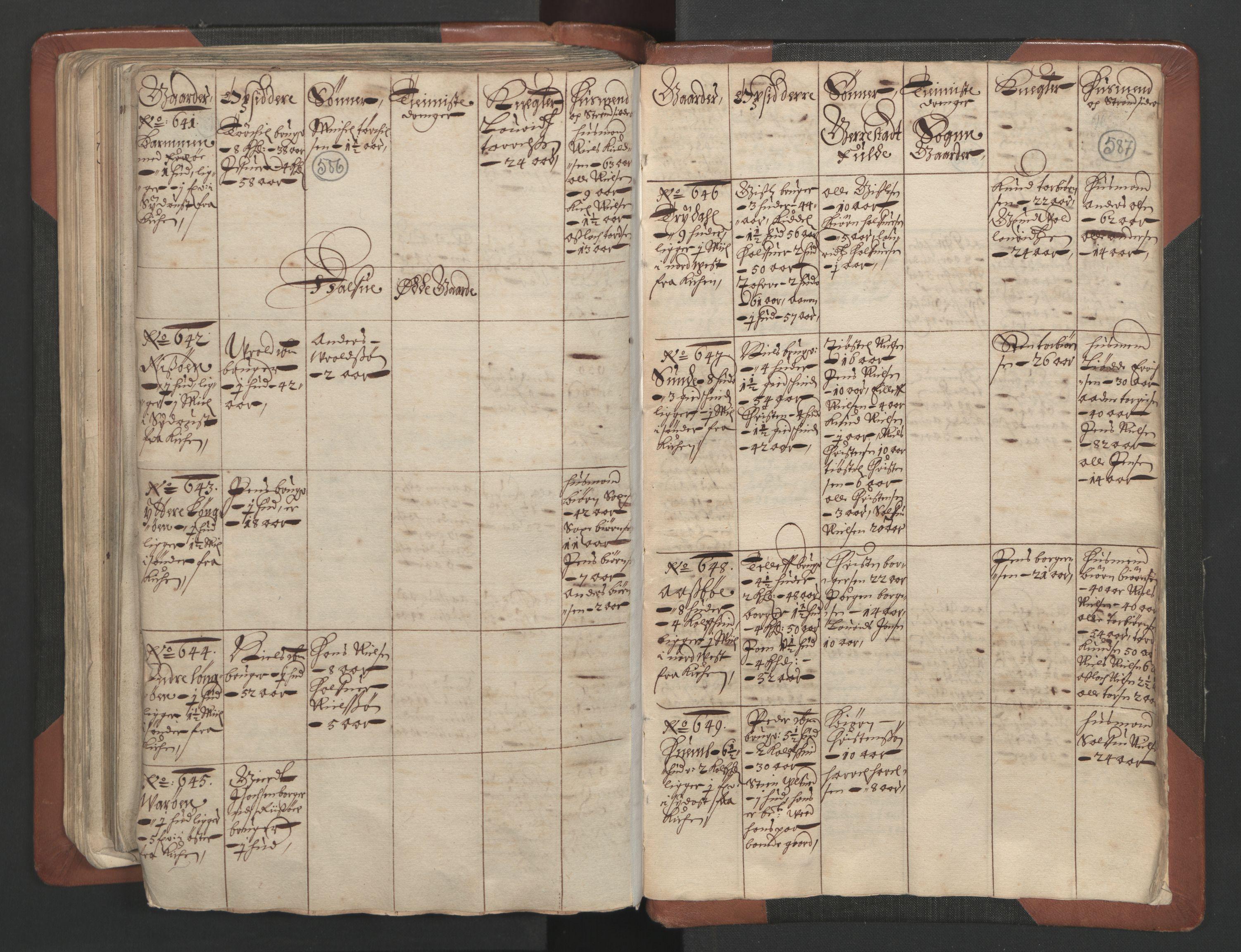 RA, Fogdenes og sorenskrivernes manntall 1664-1666, nr. 7: Nedenes fogderi, 1664-1666, s. 586-587