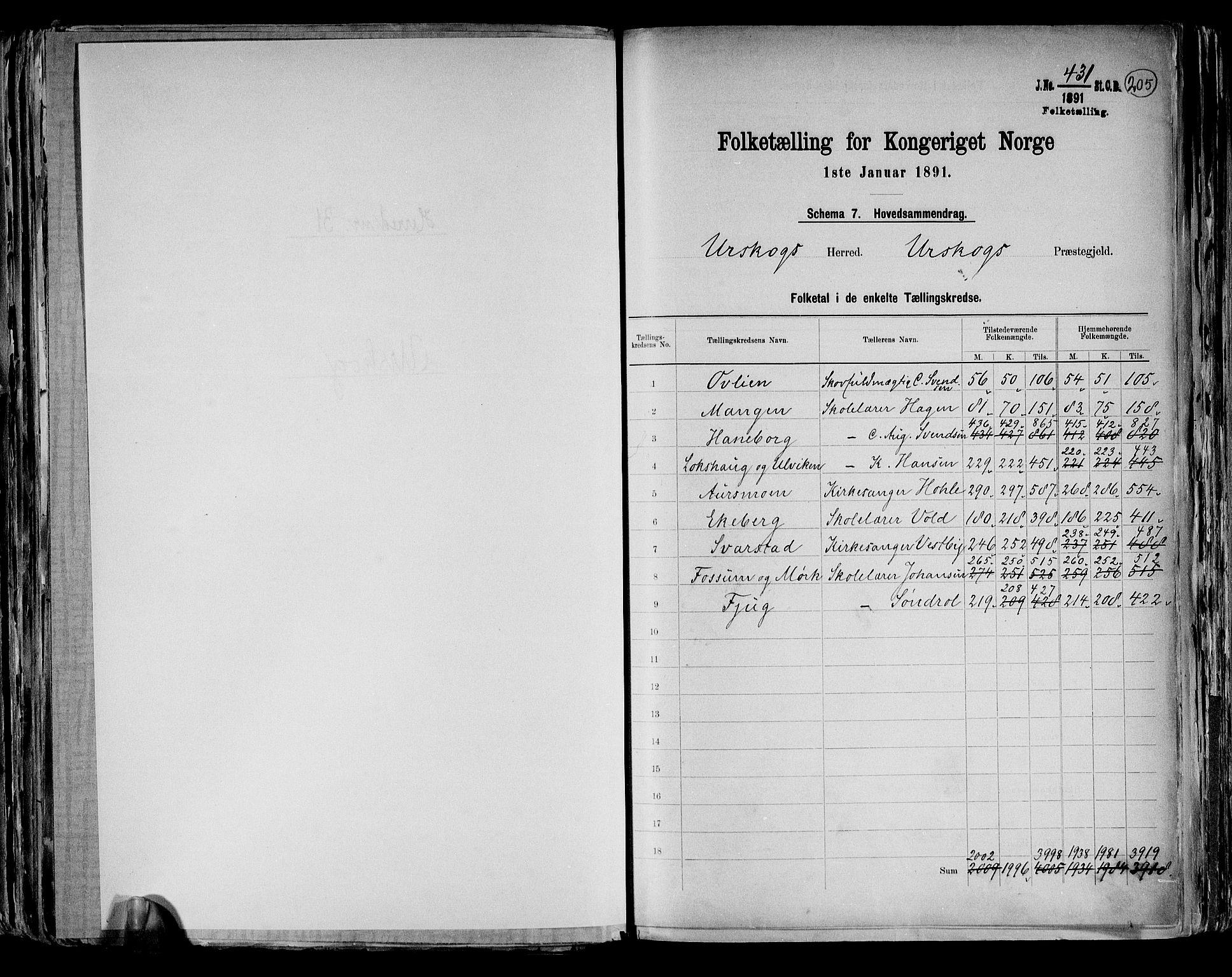 RA, Folketelling 1891 for 0224 Aurskog herred, 1891, s. 2