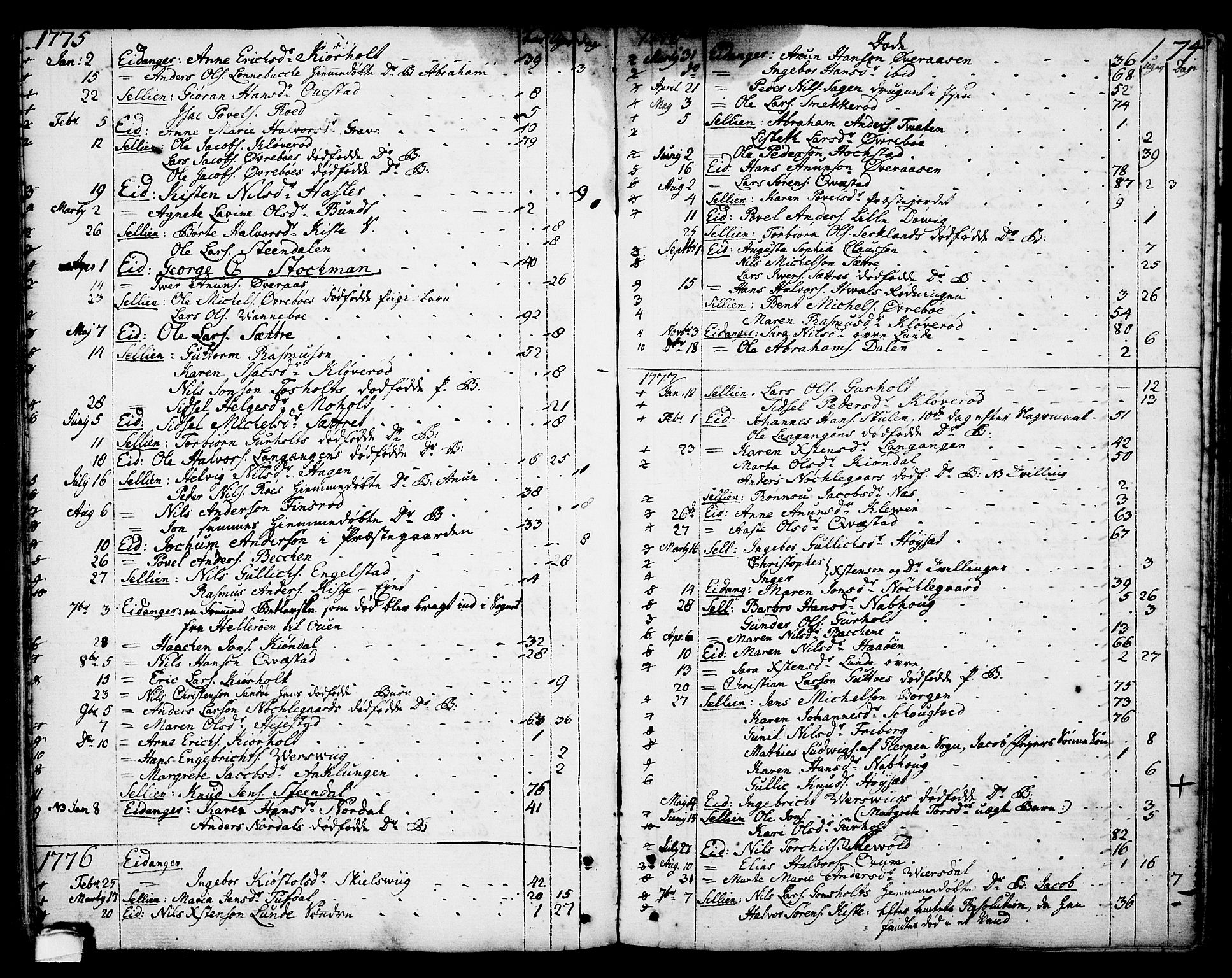 SAKO, Eidanger kirkebøker, F/Fa/L0006: Ministerialbok nr. 6, 1764-1814, s. 174