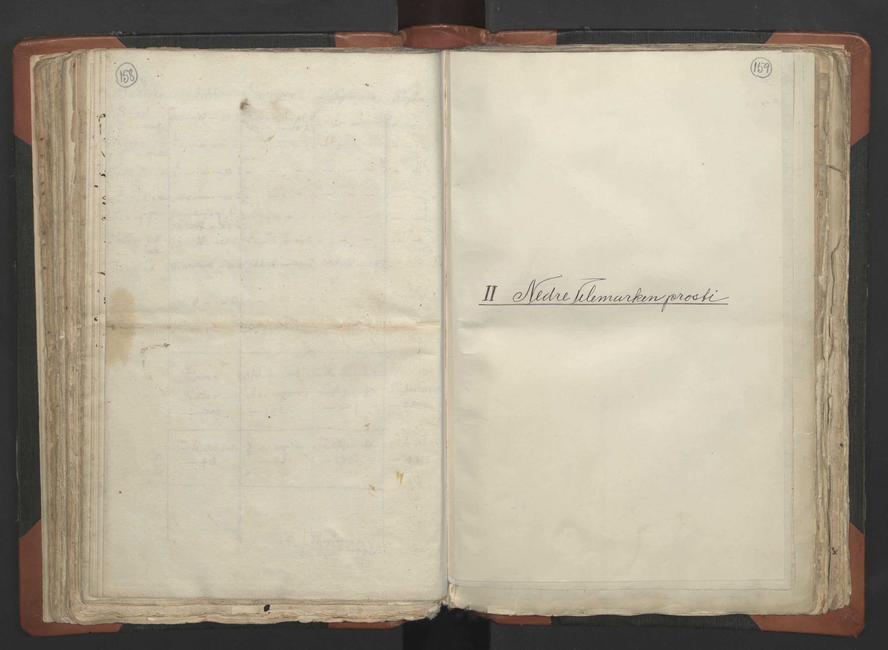 RA, Sogneprestenes manntall 1664-1666, nr. 12: Øvre Telemark prosti, Nedre Telemark prosti og Bamble prosti, 1664-1666, s. 158-159