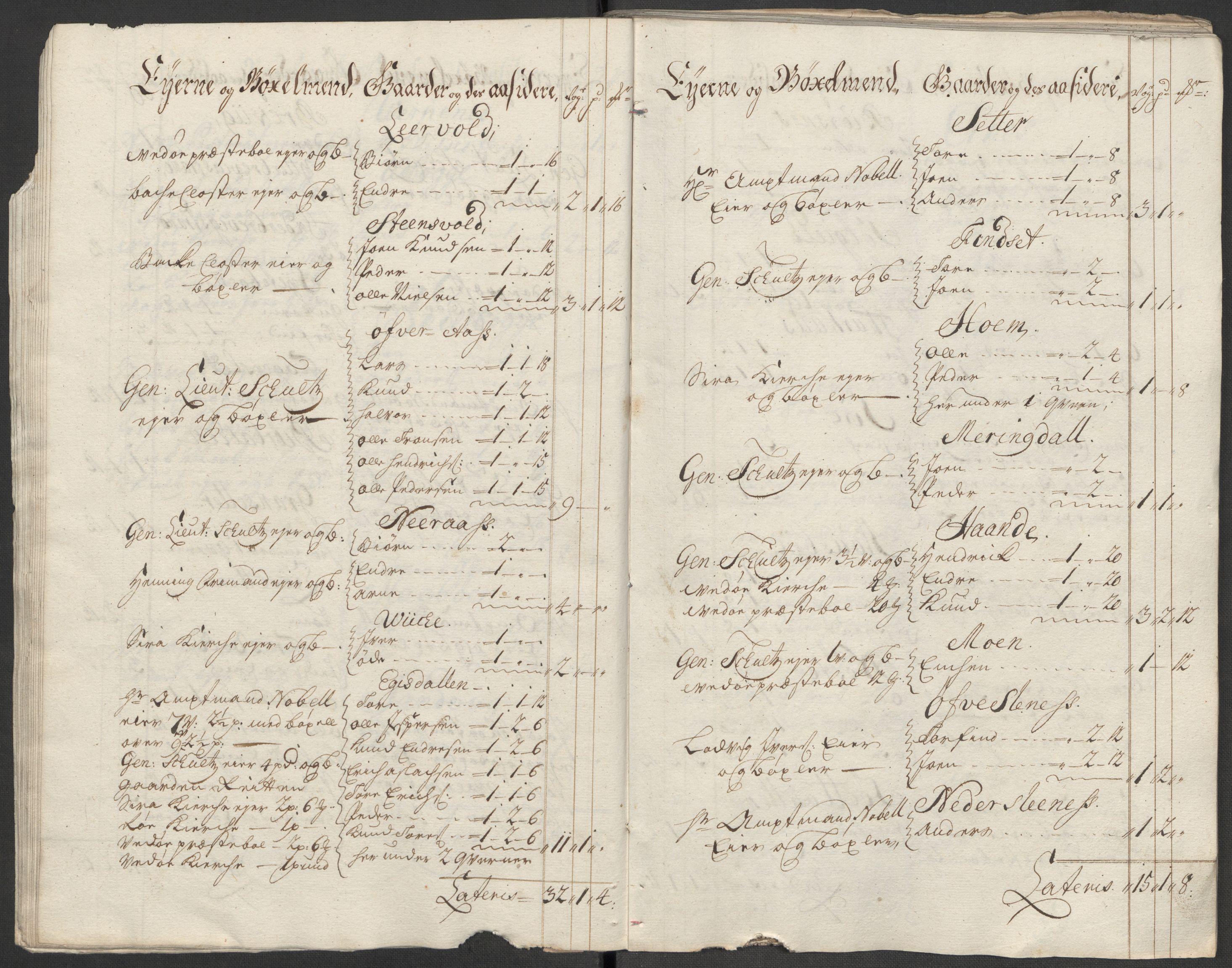 RA, Rentekammeret inntil 1814, Reviderte regnskaper, Fogderegnskap, R55/L3665: Fogderegnskap Romsdal, 1718, s. 31