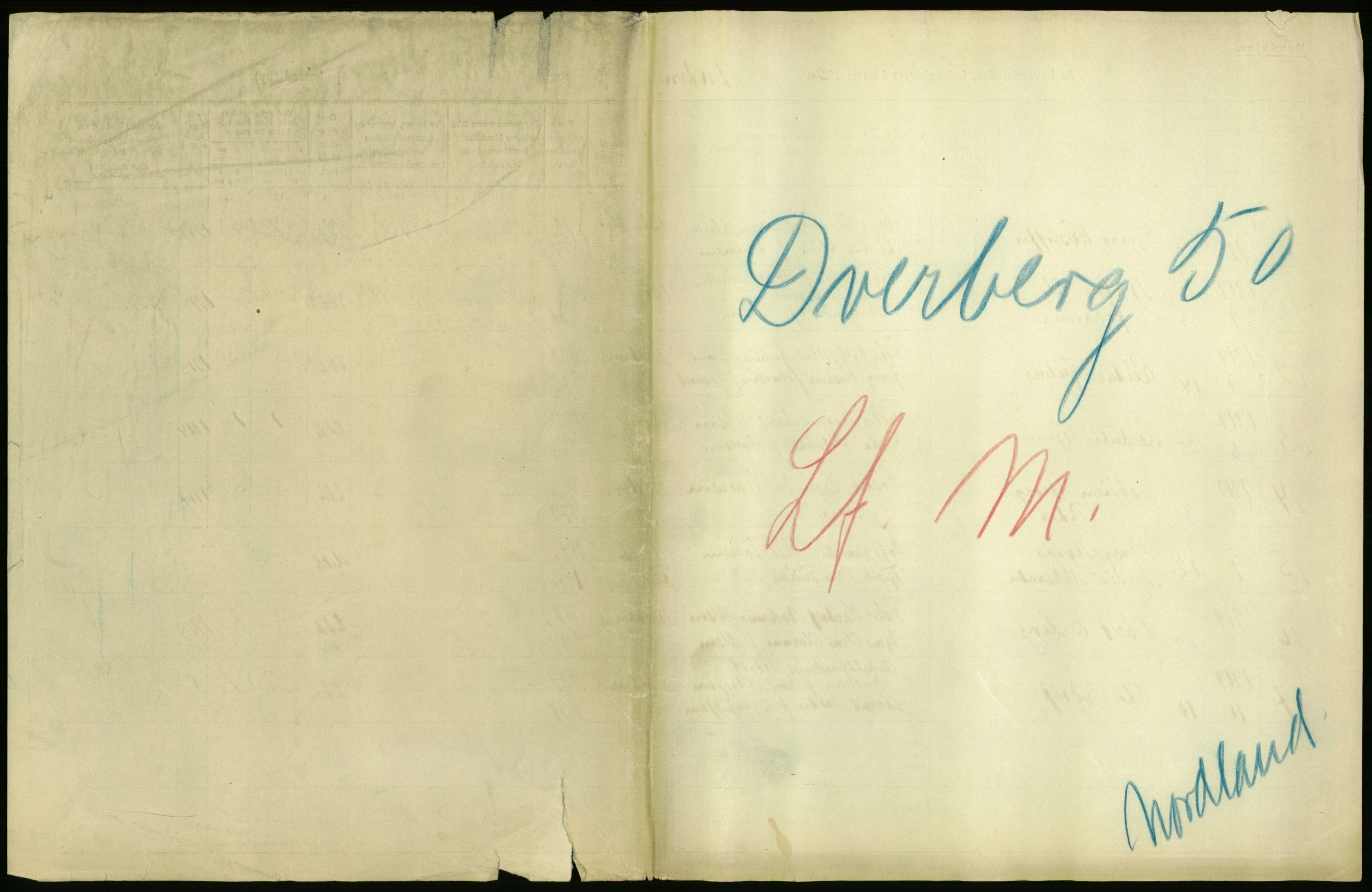 RA, Statistisk sentralbyrå, Sosiodemografiske emner, Befolkning, D/Df/Dfb/Dfbj/L0056: Nordland fylke: Levendefødte menn og kvinner. Bygder og byer., 1920