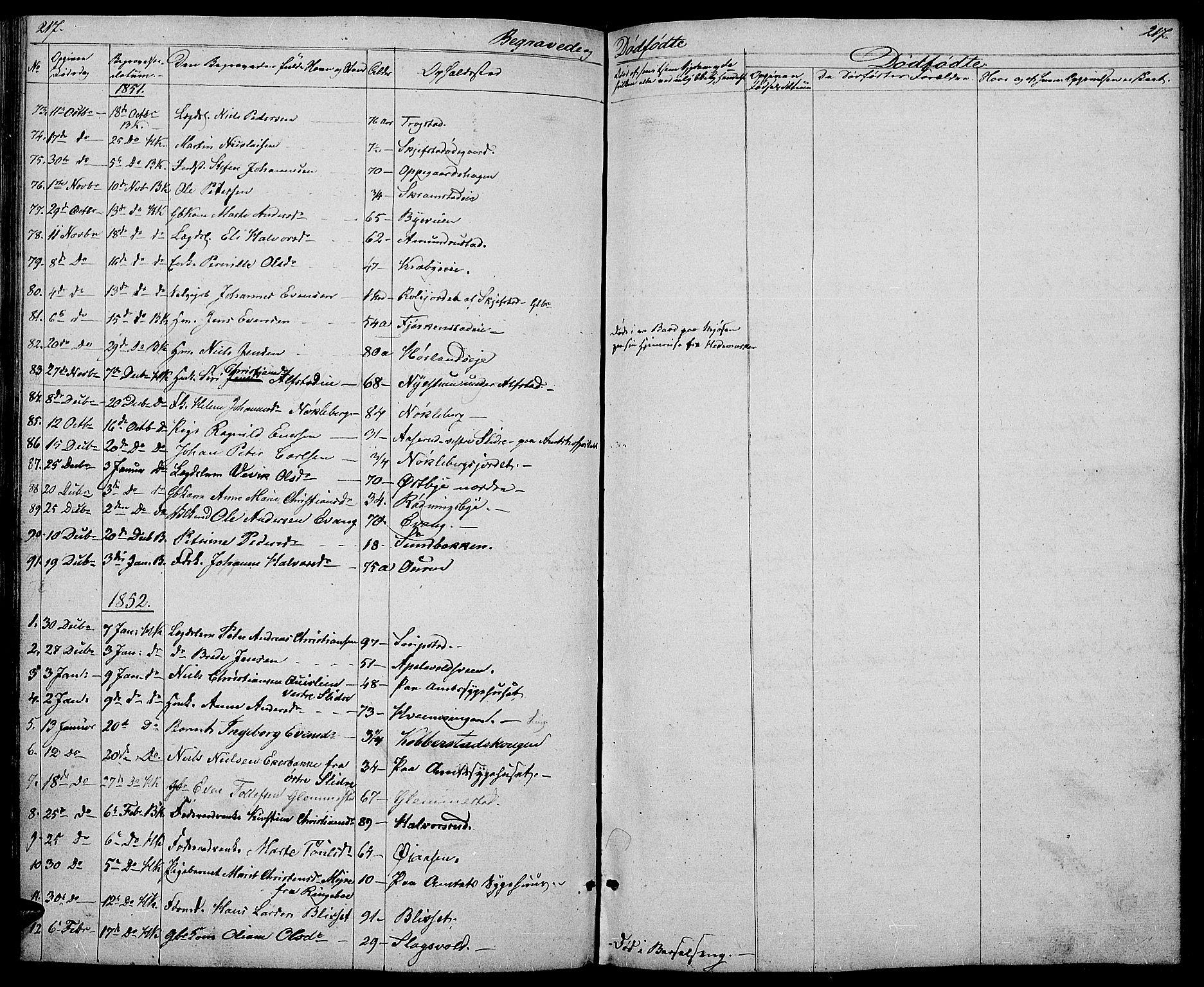 SAH, Østre Toten prestekontor, Klokkerbok nr. 3, 1848-1857, s. 217