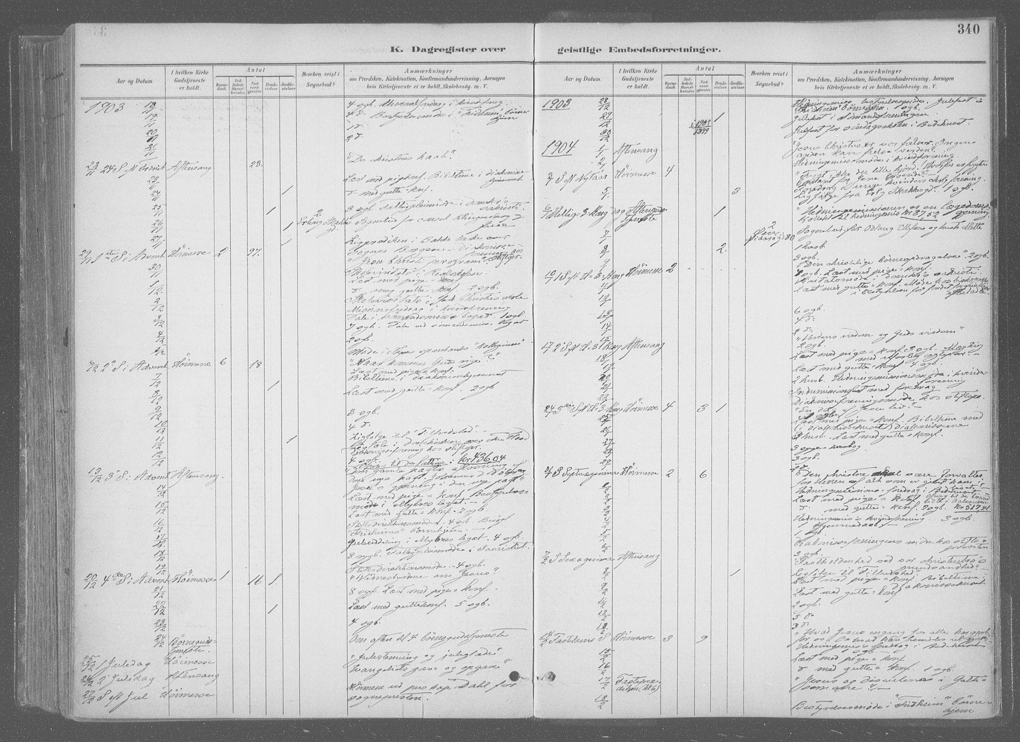 SAT, Ministerialprotokoller, klokkerbøker og fødselsregistre - Sør-Trøndelag, 601/L0064: Ministerialbok nr. 601A31, 1891-1911, s. 340