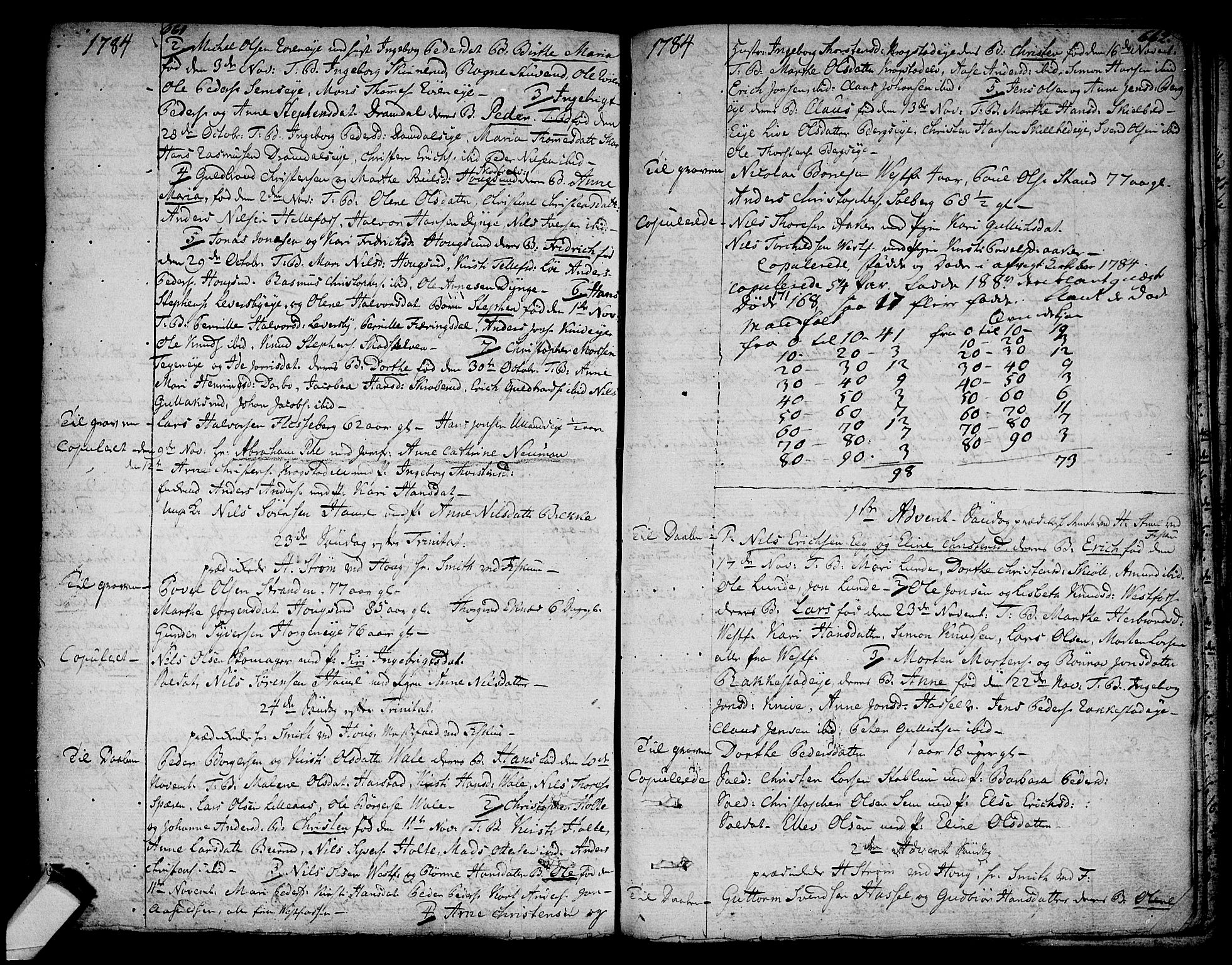 SAKO, Eiker kirkebøker, F/Fa/L0008: Ministerialbok nr. I 8, 1764-1788, s. 661-662