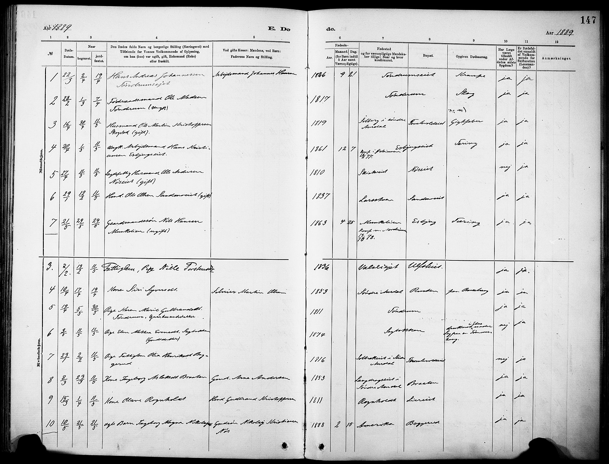SAH, Nordre Land prestekontor, Ministerialbok nr. 5, 1882-1903, s. 147
