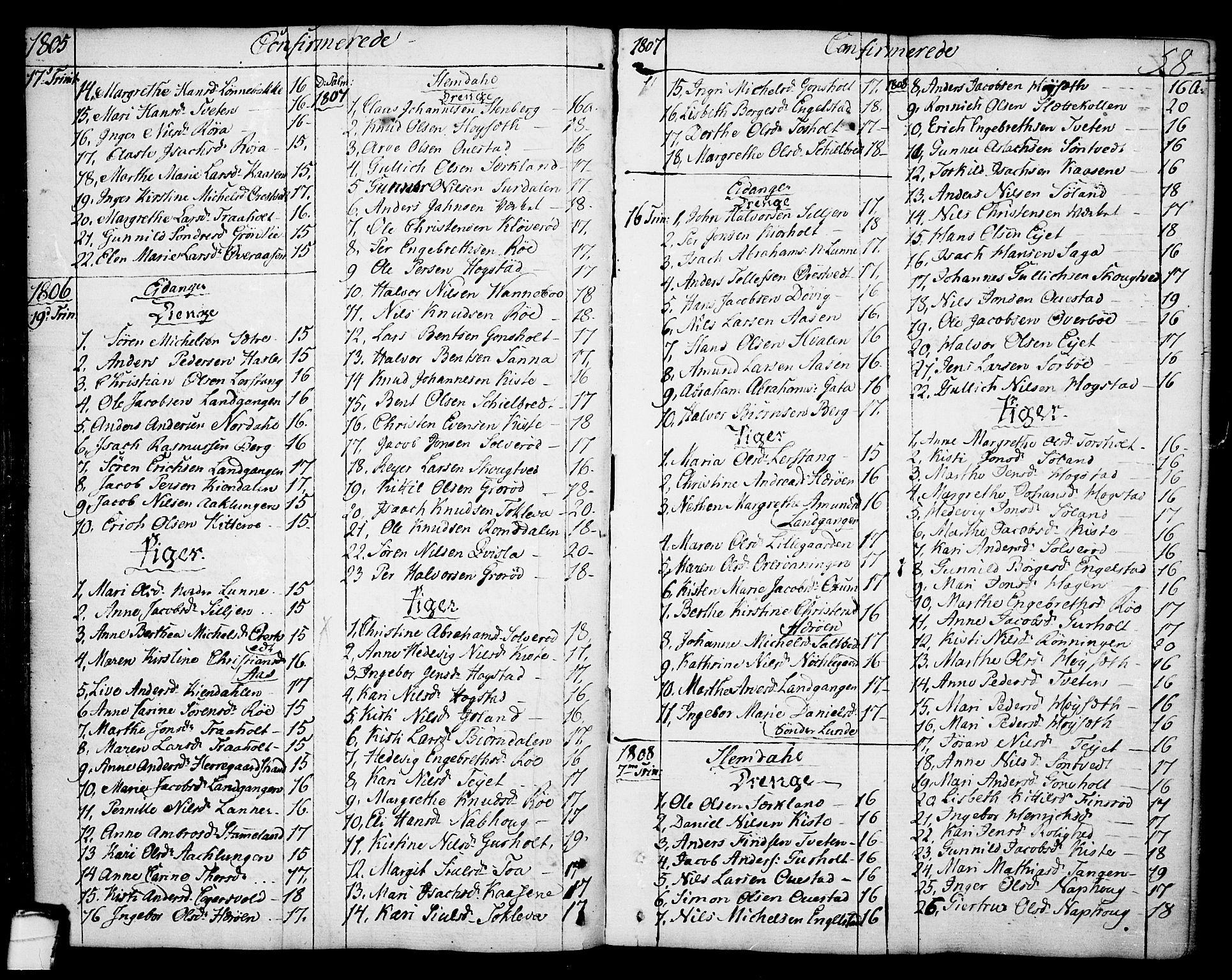 SAKO, Eidanger kirkebøker, F/Fa/L0006: Ministerialbok nr. 6, 1764-1814, s. 58