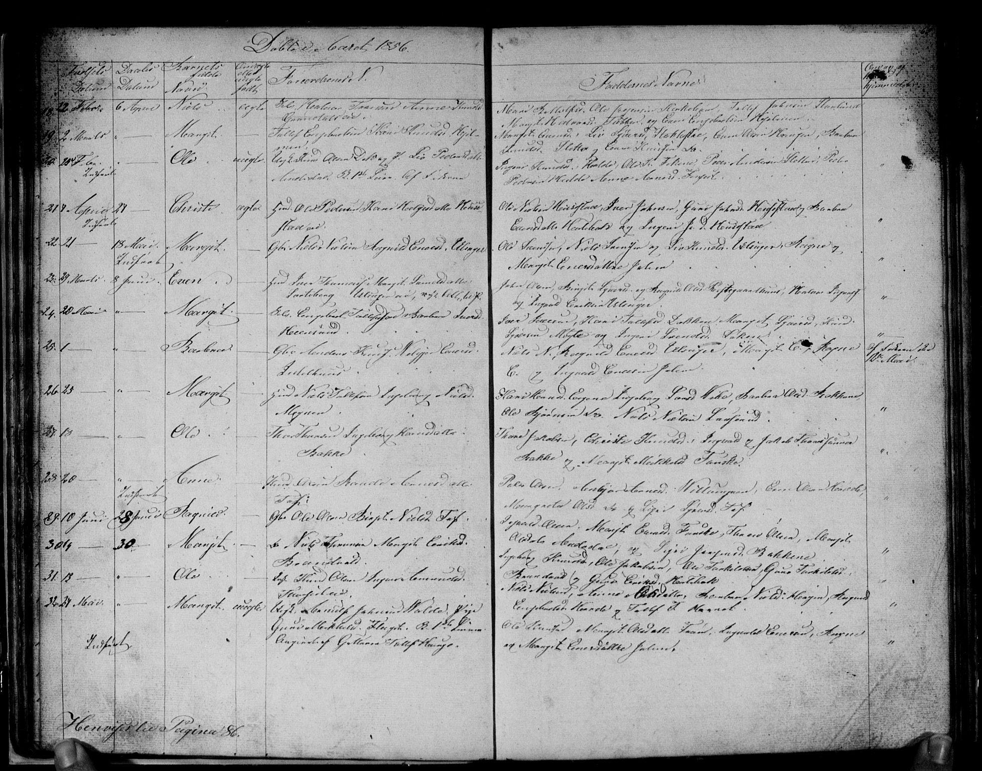 SAKO, Gol kirkebøker, G/Gb/L0003: Klokkerbok nr. II 3, 1844-1858, s. 64-65