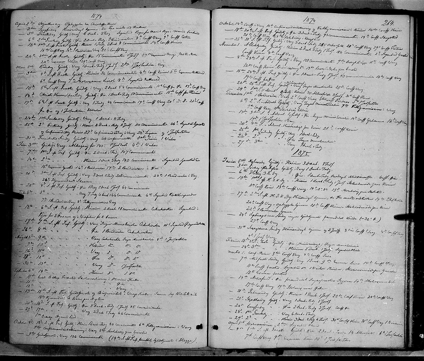 SAH, Vang prestekontor, Valdres, Ministerialbok nr. 7, 1865-1881, s. 264