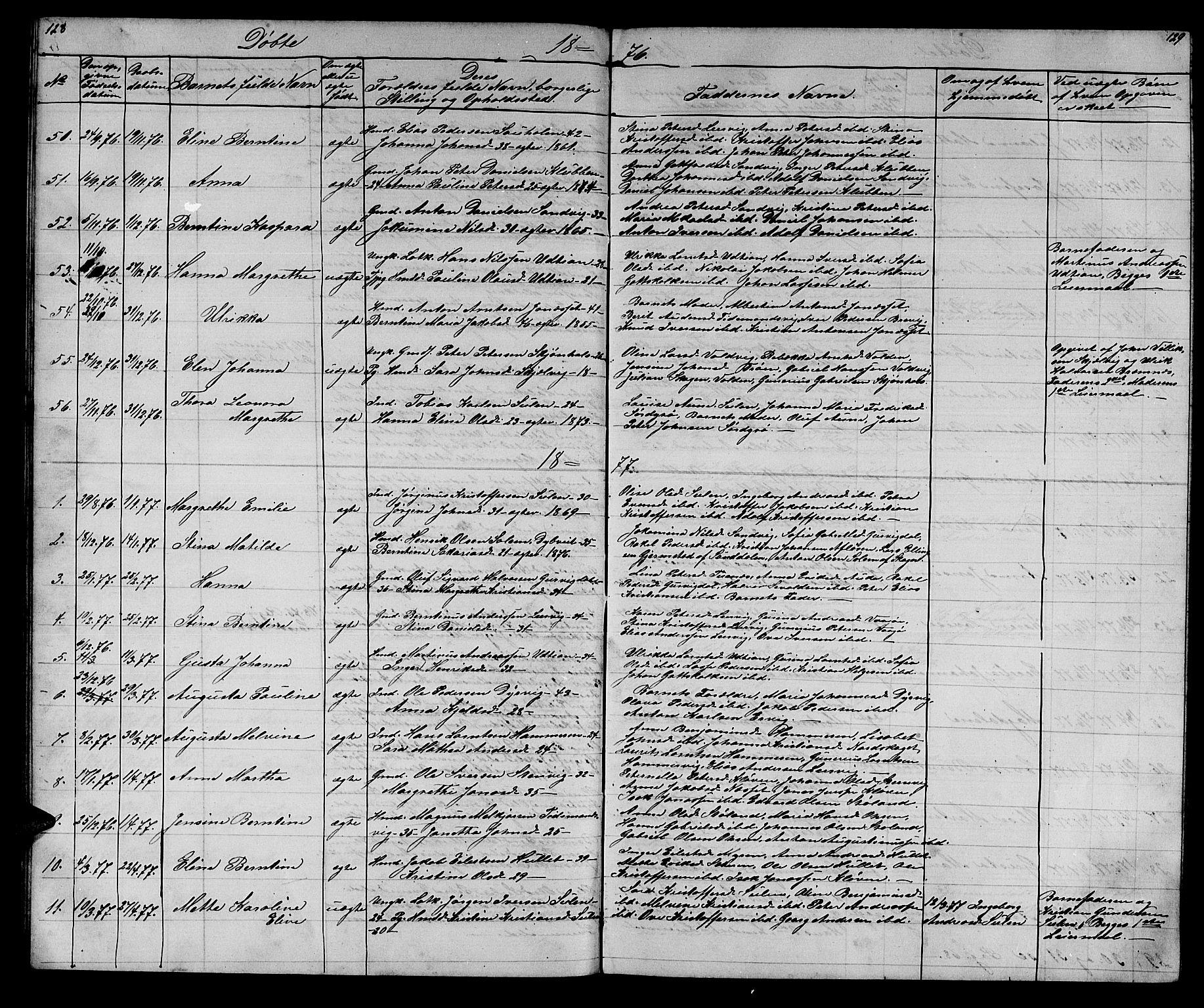 SAT, Ministerialprotokoller, klokkerbøker og fødselsregistre - Sør-Trøndelag, 640/L0583: Klokkerbok nr. 640C01, 1866-1877, s. 128-129