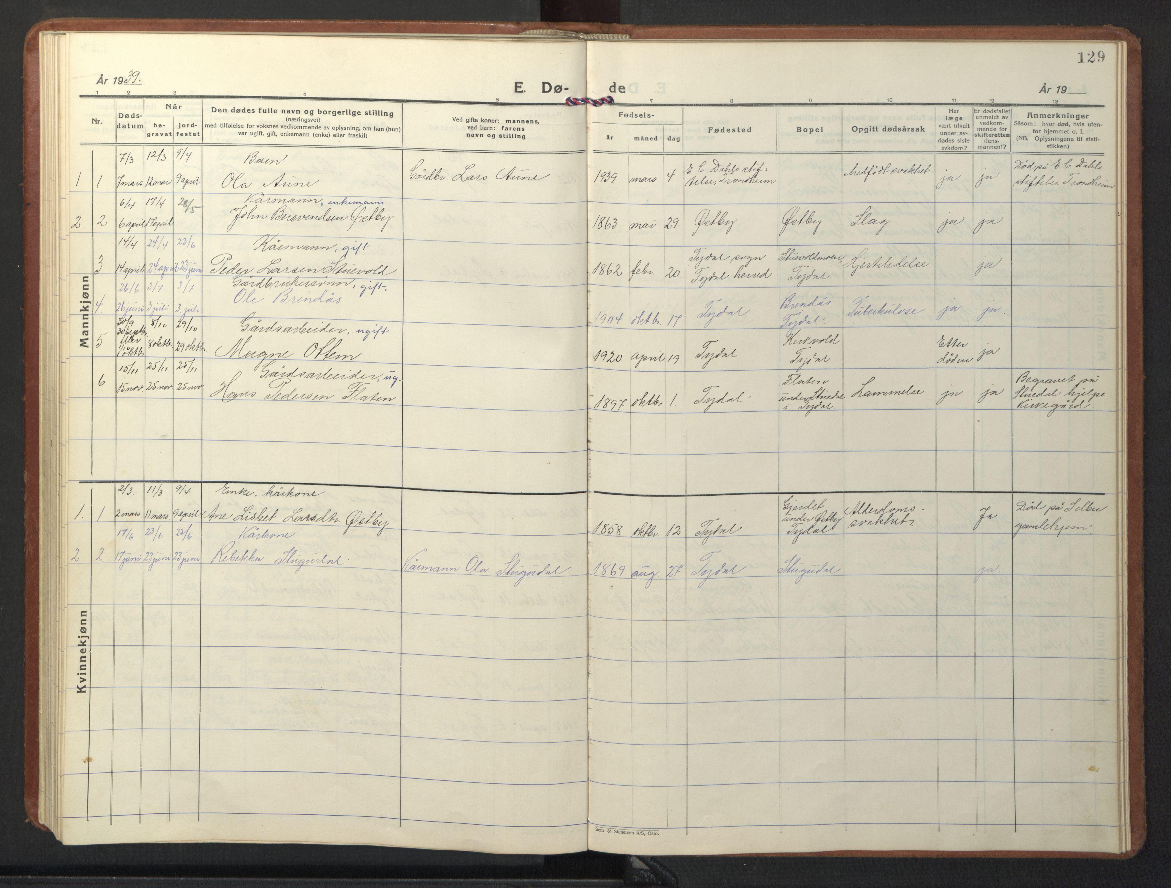 SAT, Ministerialprotokoller, klokkerbøker og fødselsregistre - Sør-Trøndelag, 698/L1169: Klokkerbok nr. 698C06, 1930-1949, s. 129