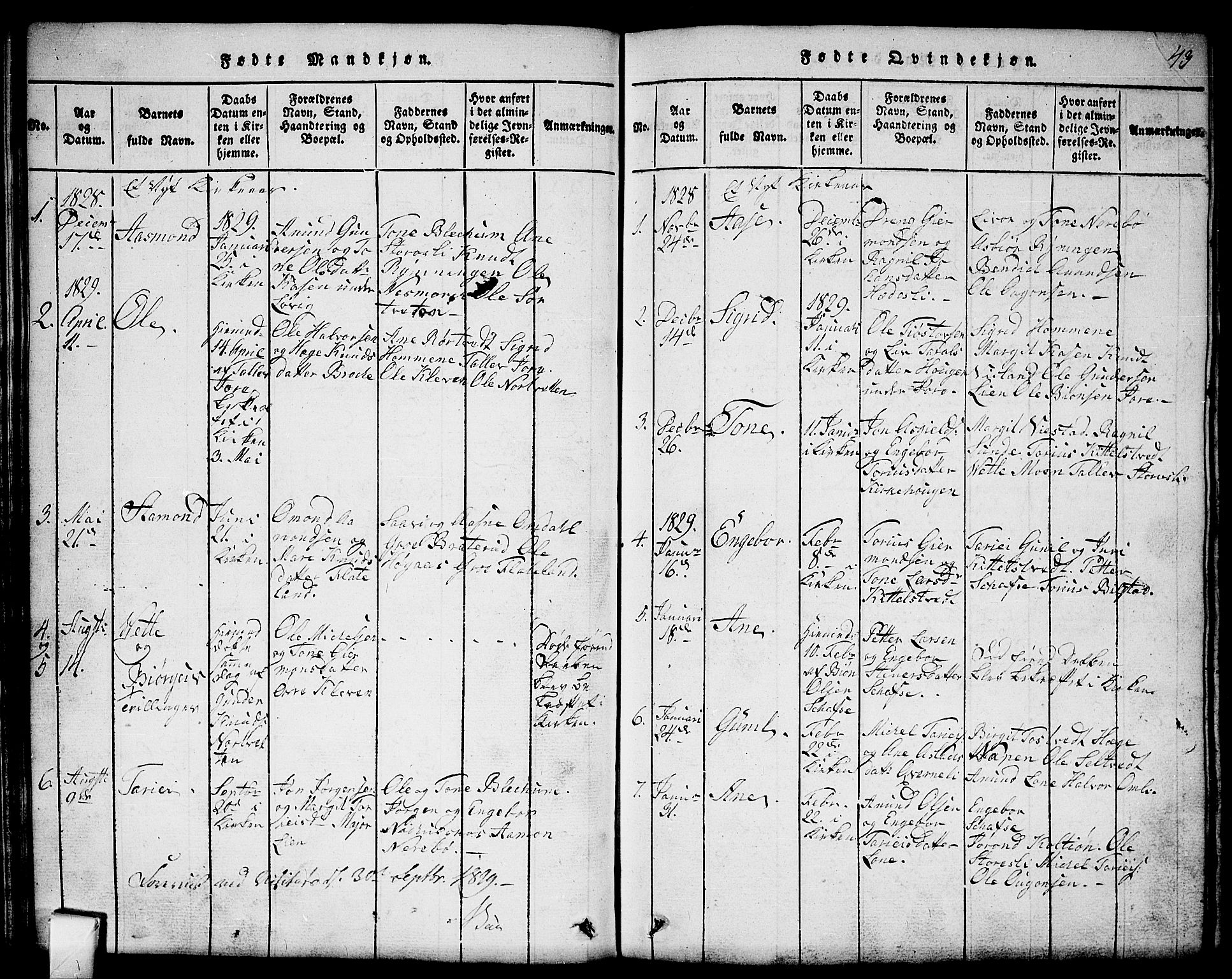 SAKO, Mo kirkebøker, G/Gb/L0001: Klokkerbok nr. II 1, 1814-1843, s. 43