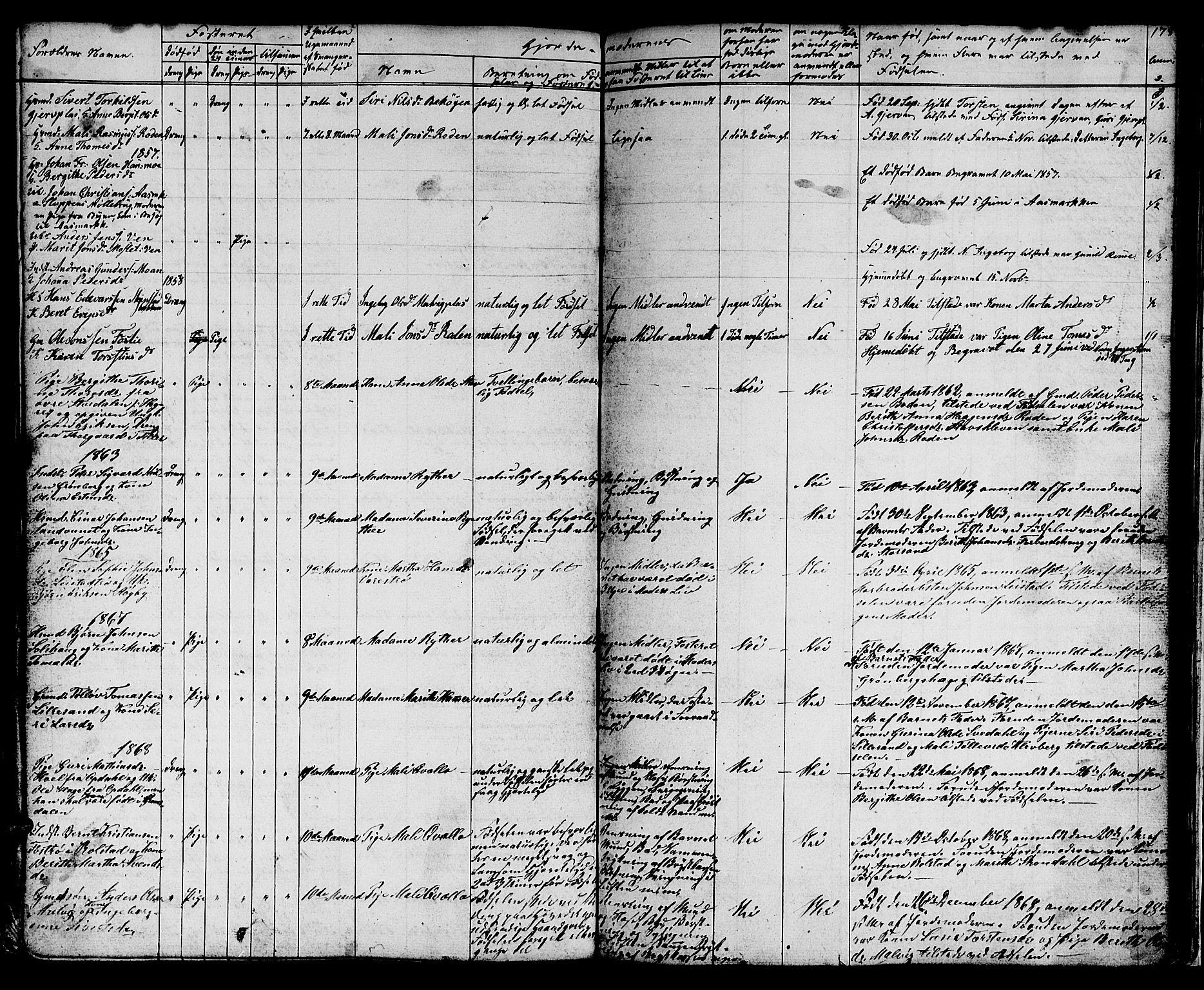 SAT, Ministerialprotokoller, klokkerbøker og fødselsregistre - Sør-Trøndelag, 616/L0422: Klokkerbok nr. 616C05, 1850-1888, s. 178
