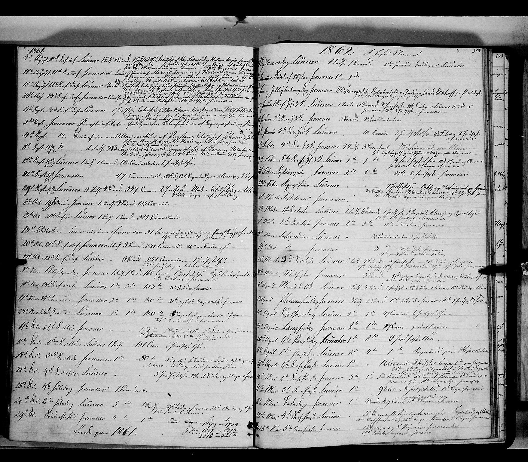 SAH, Jevnaker prestekontor, Ministerialbok nr. 7, 1858-1876, s. 354