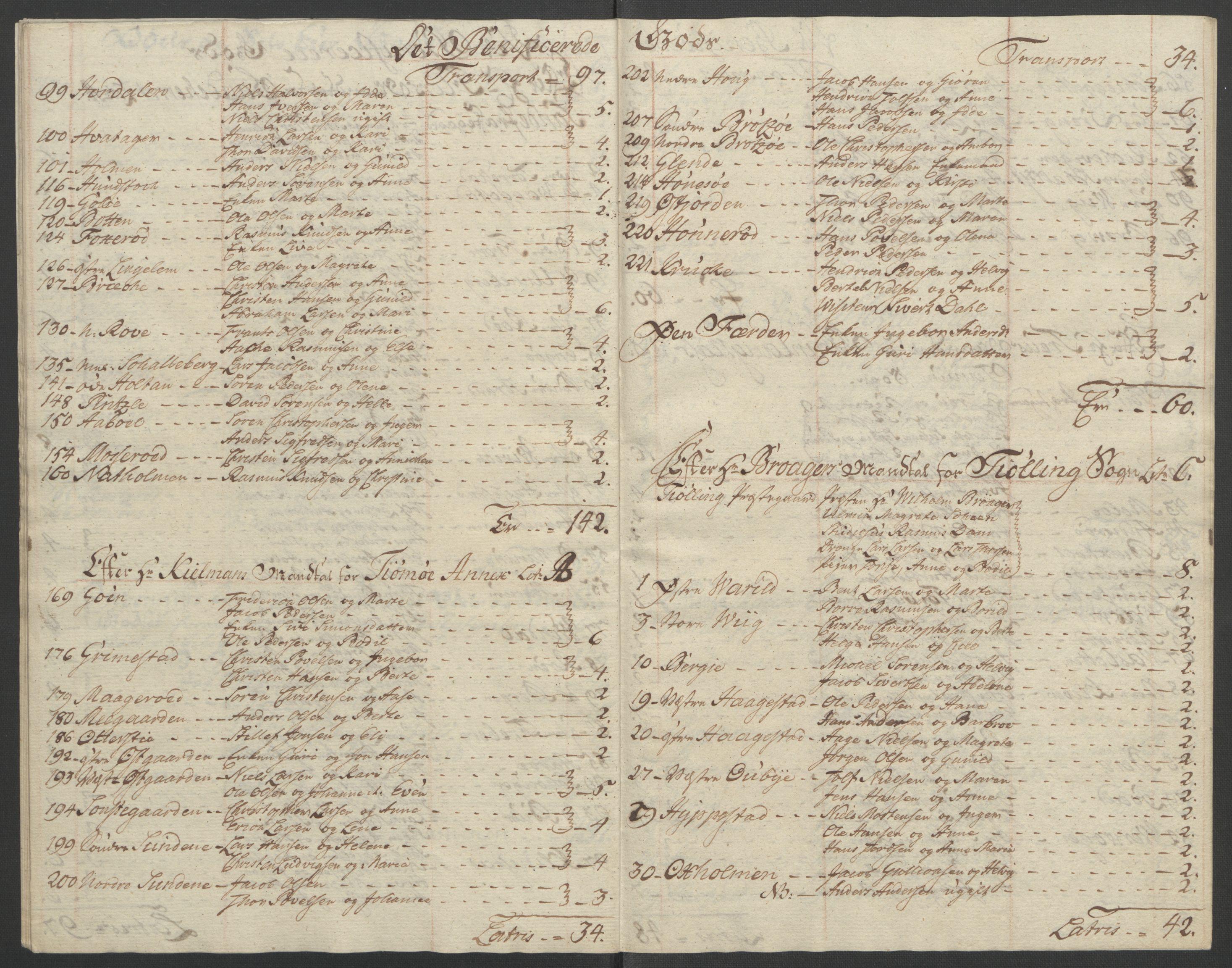 RA, Rentekammeret inntil 1814, Reviderte regnskaper, Fogderegnskap, R33/L2033: Ekstraskatten Larvik grevskap, 1762-1764, s. 562