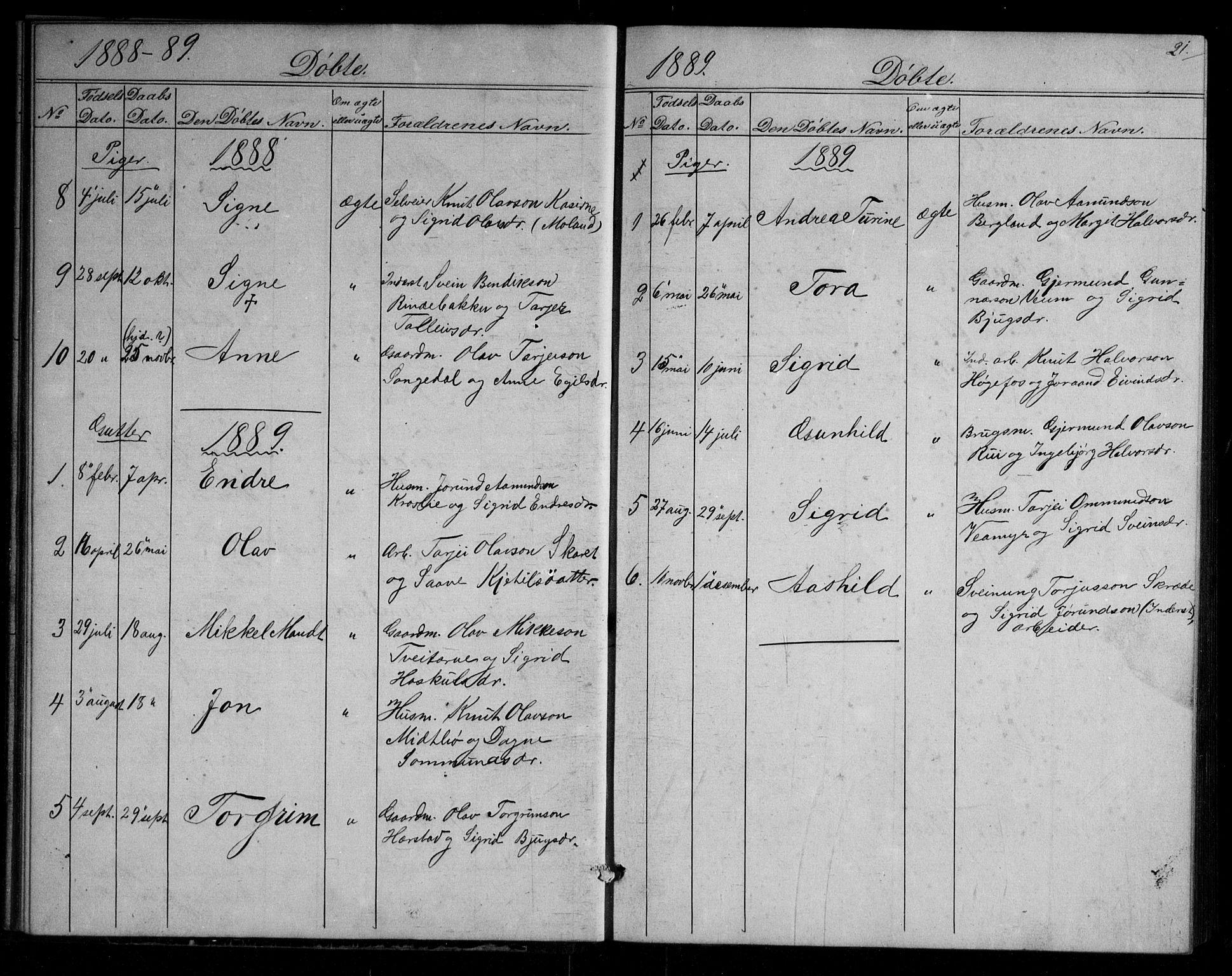 SAKO, Fyresdal kirkebøker, G/Gb/L0001: Klokkerbok nr. II 1, 1864-1890, s. 21