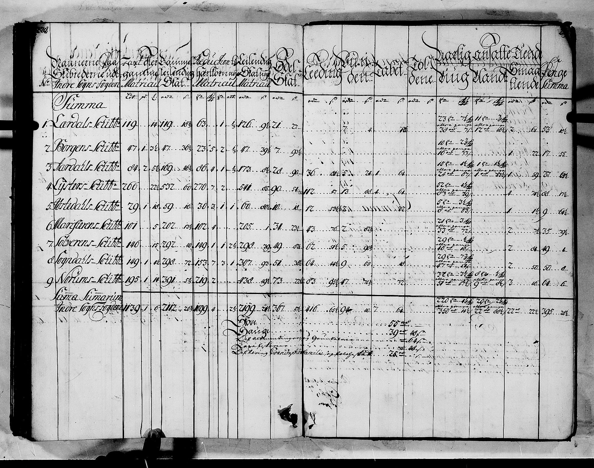 RA, Rentekammeret inntil 1814, Realistisk ordnet avdeling, N/Nb/Nbf/L0144: Indre Sogn matrikkelprotokoll, 1723, s. 278-279