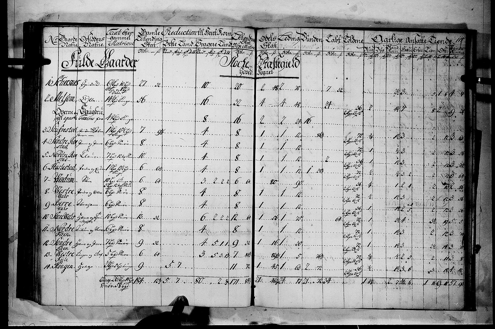 RA, Rentekammeret inntil 1814, Realistisk ordnet avdeling, N/Nb/Nbf/L0116: Jarlsberg grevskap matrikkelprotokoll, 1723, s. 117b-118a