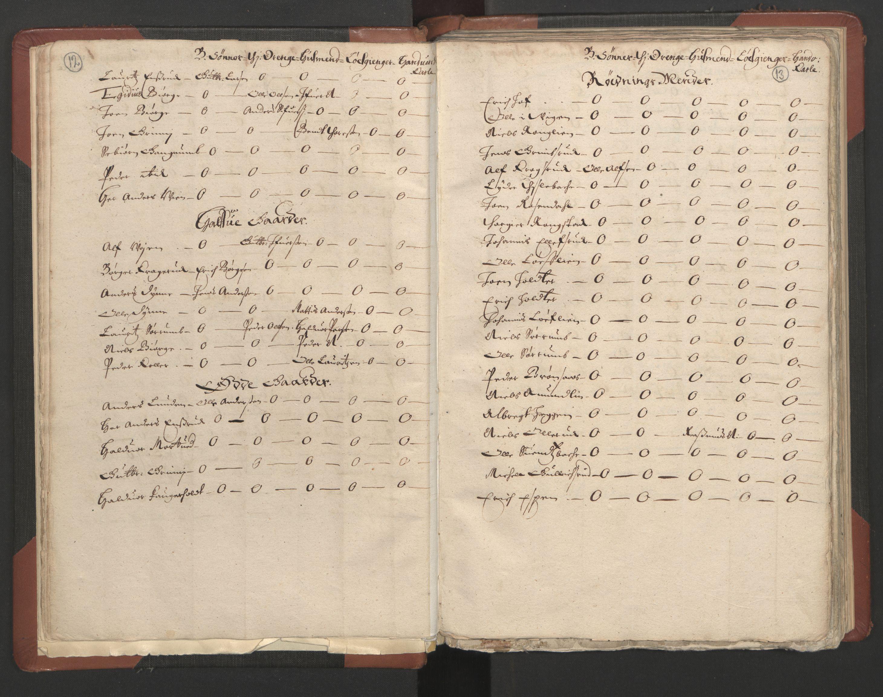 RA, Fogdenes og sorenskrivernes manntall 1664-1666, nr. 4: Hadeland og Valdres fogderi og Gudbrandsdal fogderi, 1664, s. 12-13