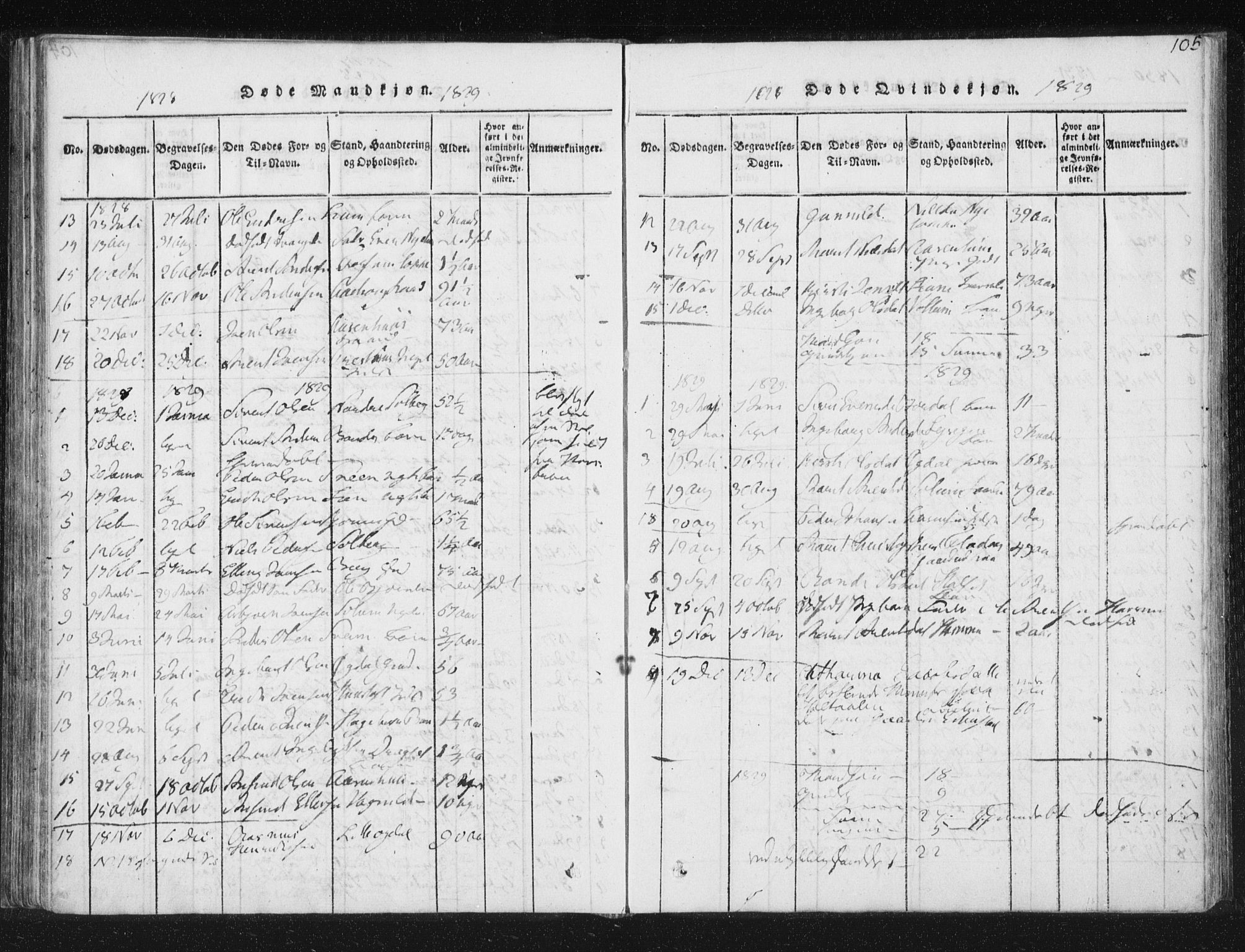 SAT, Ministerialprotokoller, klokkerbøker og fødselsregistre - Sør-Trøndelag, 689/L1037: Ministerialbok nr. 689A02, 1816-1842, s. 105
