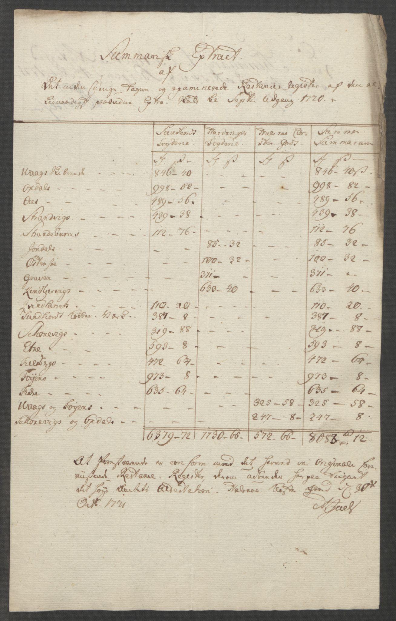 RA, Rentekammeret inntil 1814, Reviderte regnskaper, Fogderegnskap, R48/L3136: Ekstraskatten Sunnhordland og Hardanger, 1762-1772, s. 228