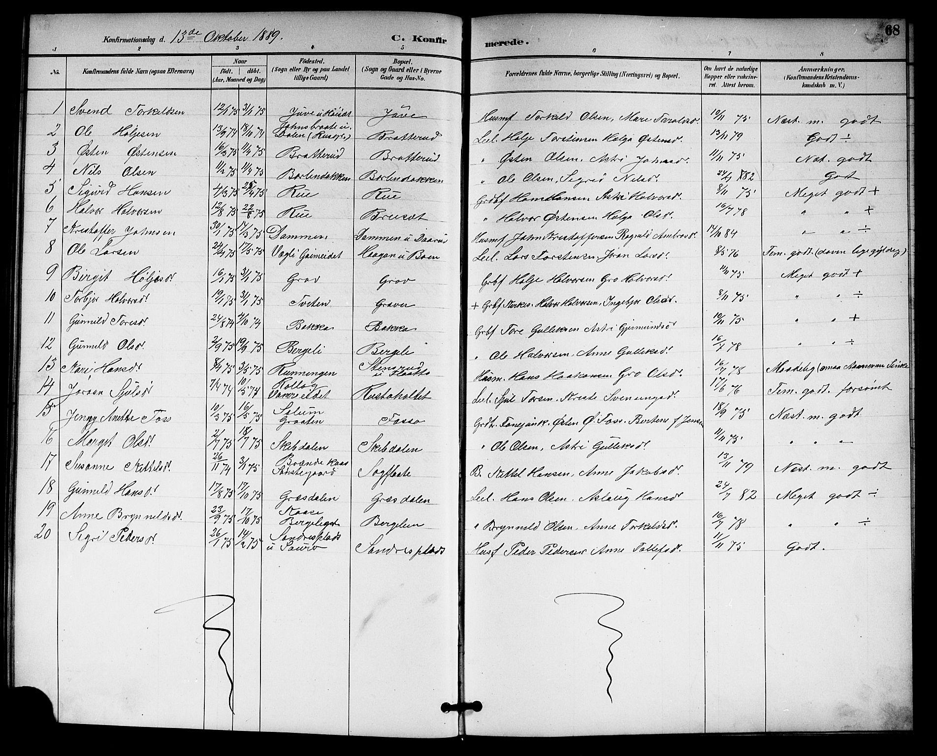 SAKO, Gransherad kirkebøker, G/Gb/L0003: Klokkerbok nr. II 3, 1887-1921, s. 68