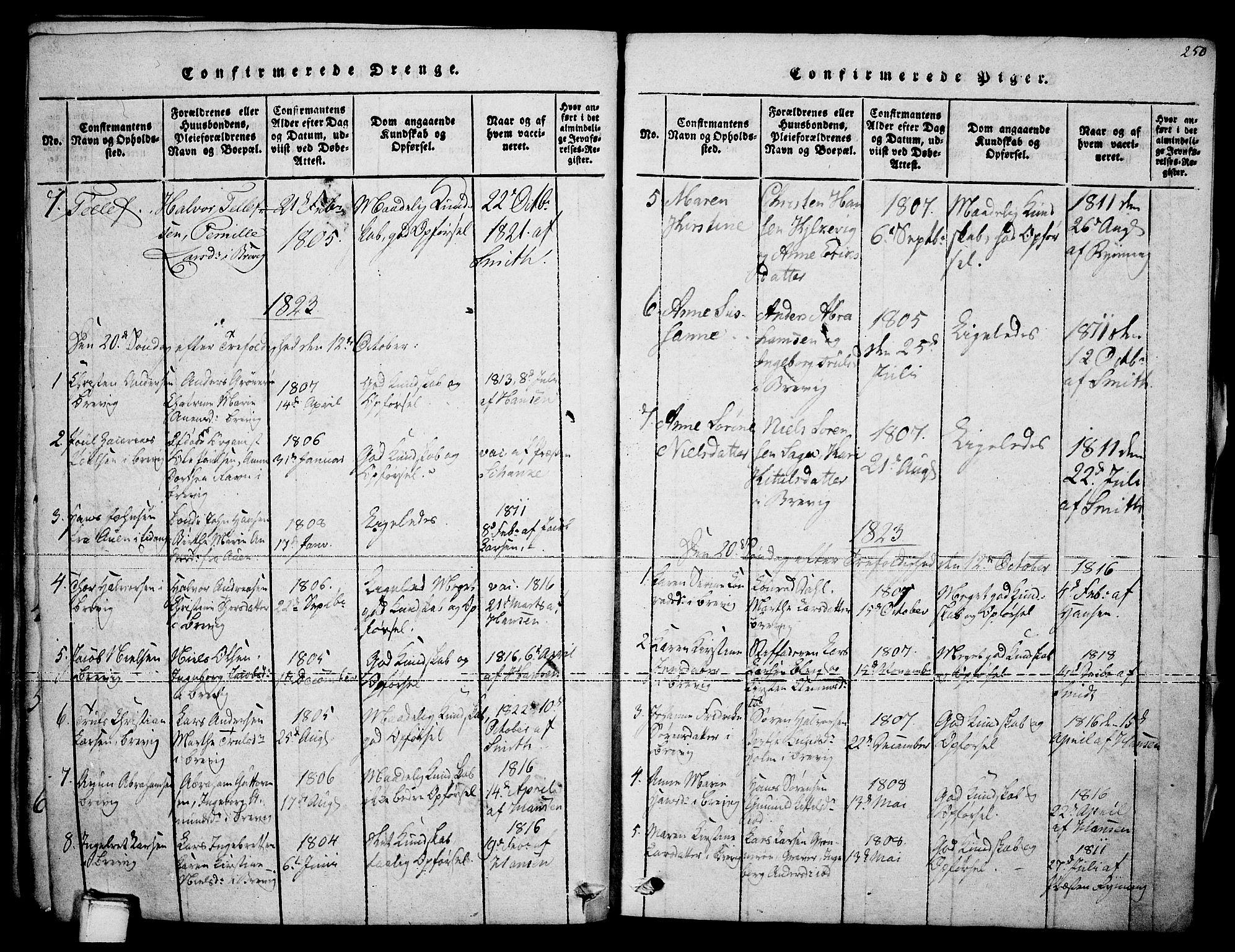 SAKO, Brevik kirkebøker, F/Fa/L0004: Ministerialbok nr. 4, 1814-1846, s. 250