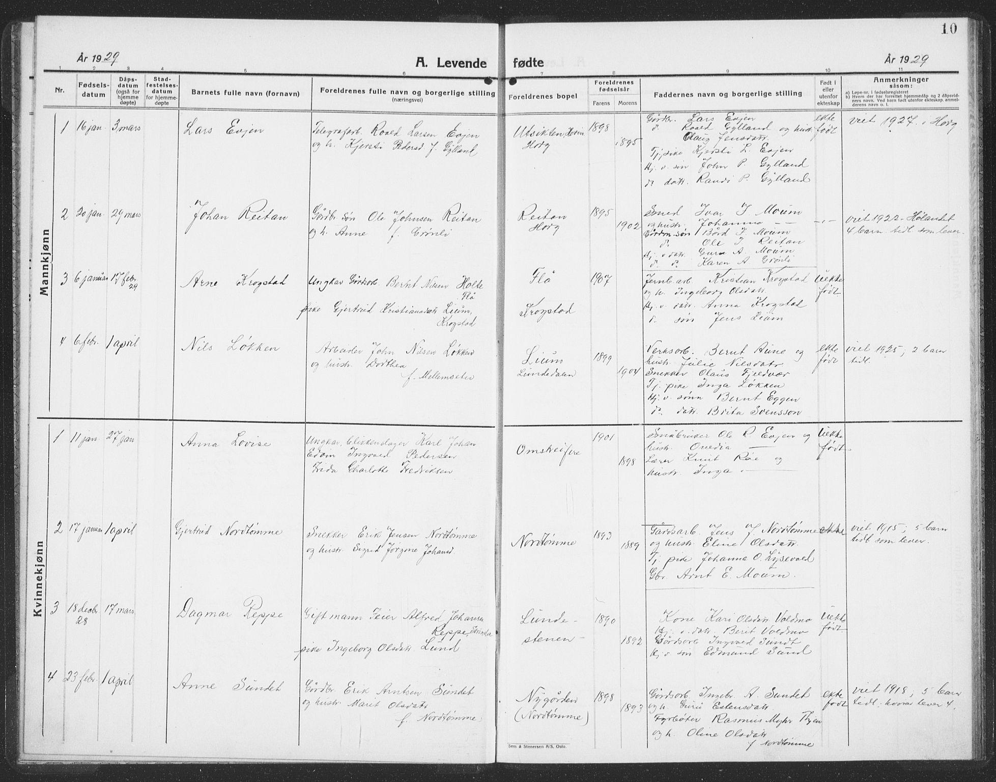 SAT, Ministerialprotokoller, klokkerbøker og fødselsregistre - Sør-Trøndelag, 692/L1114: Klokkerbok nr. 692C09, 1928-1935, s. 10