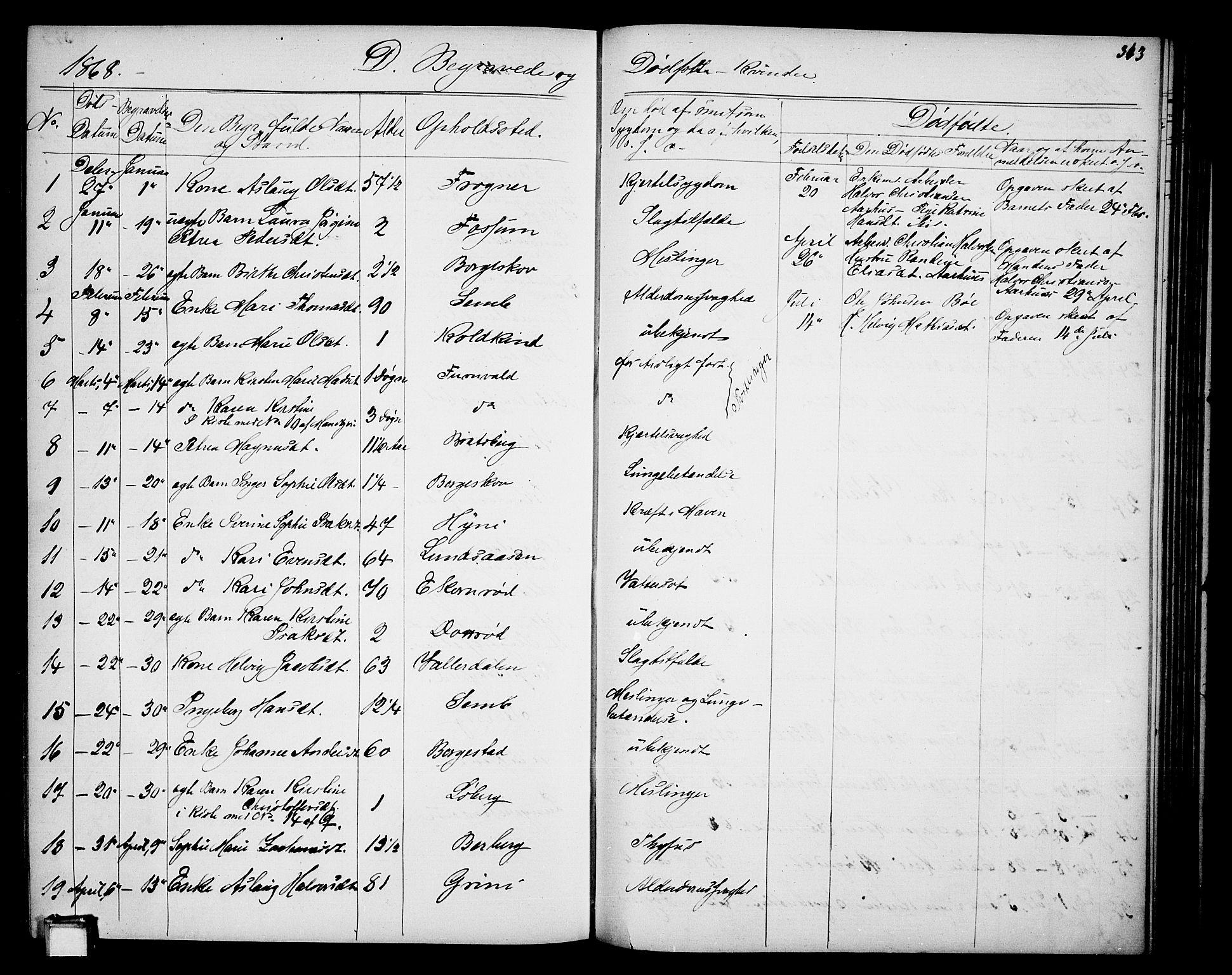 SAKO, Gjerpen kirkebøker, G/Ga/L0001: Klokkerbok nr. I 1, 1864-1882, s. 343