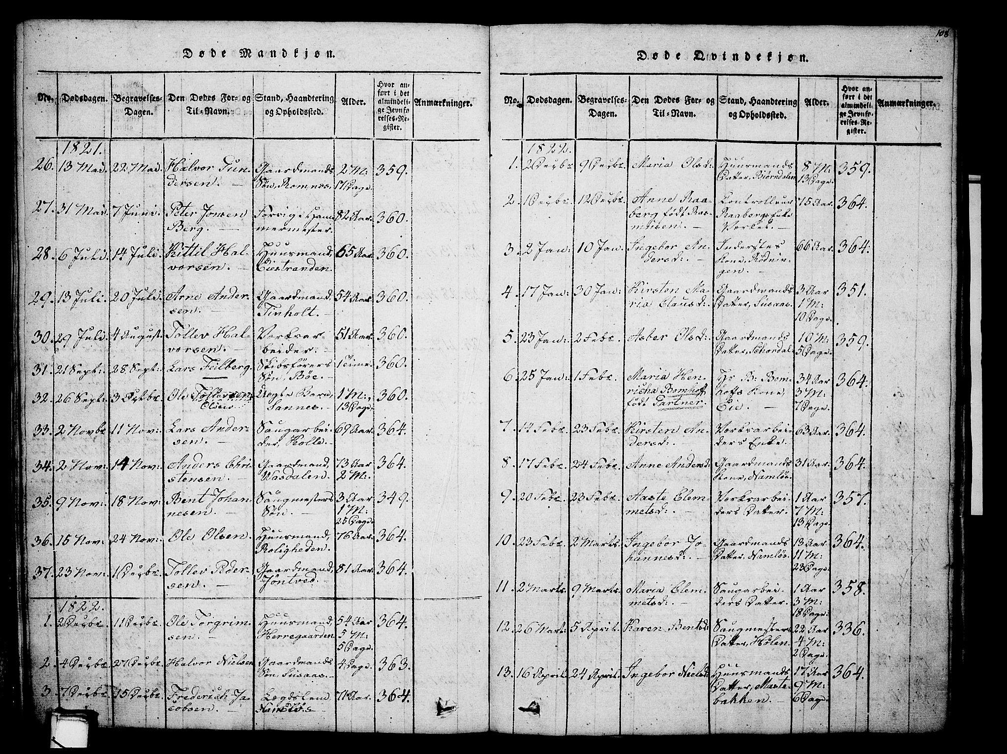 SAKO, Holla kirkebøker, G/Ga/L0001: Klokkerbok nr. I 1, 1814-1830, s. 108