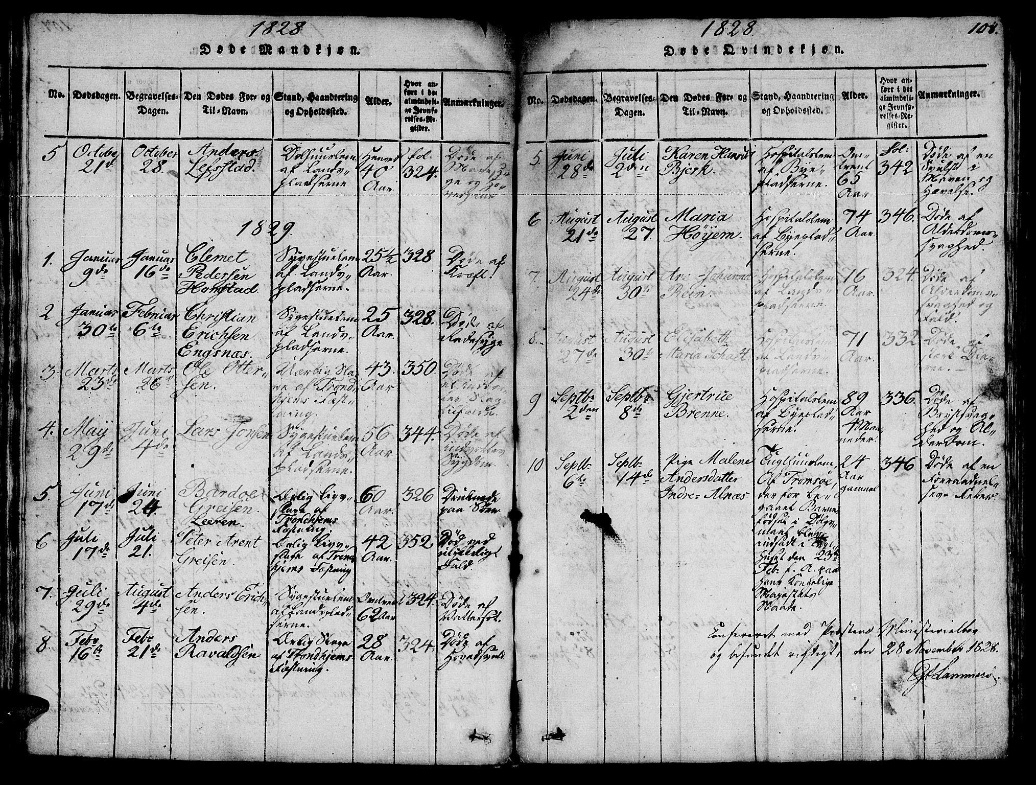 SAT, Ministerialprotokoller, klokkerbøker og fødselsregistre - Sør-Trøndelag, 623/L0478: Klokkerbok nr. 623C01, 1815-1873, s. 108