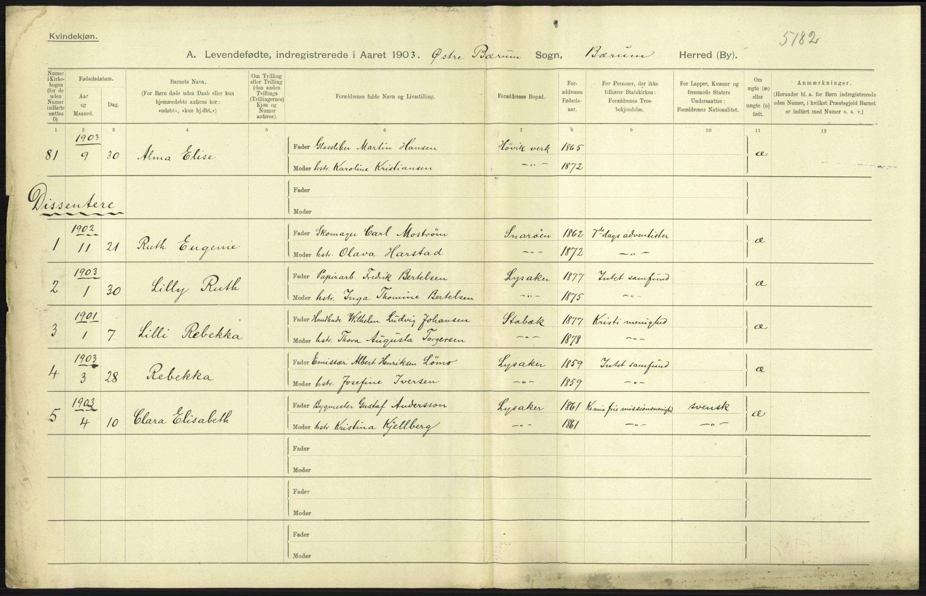 RA, Statistisk sentralbyrå, Sosiodemografiske emner, Befolkning, D/Df/Dfa/Dfaa/L0002: Akershus amt: Fødte, gifte, døde, 1903, s. 3