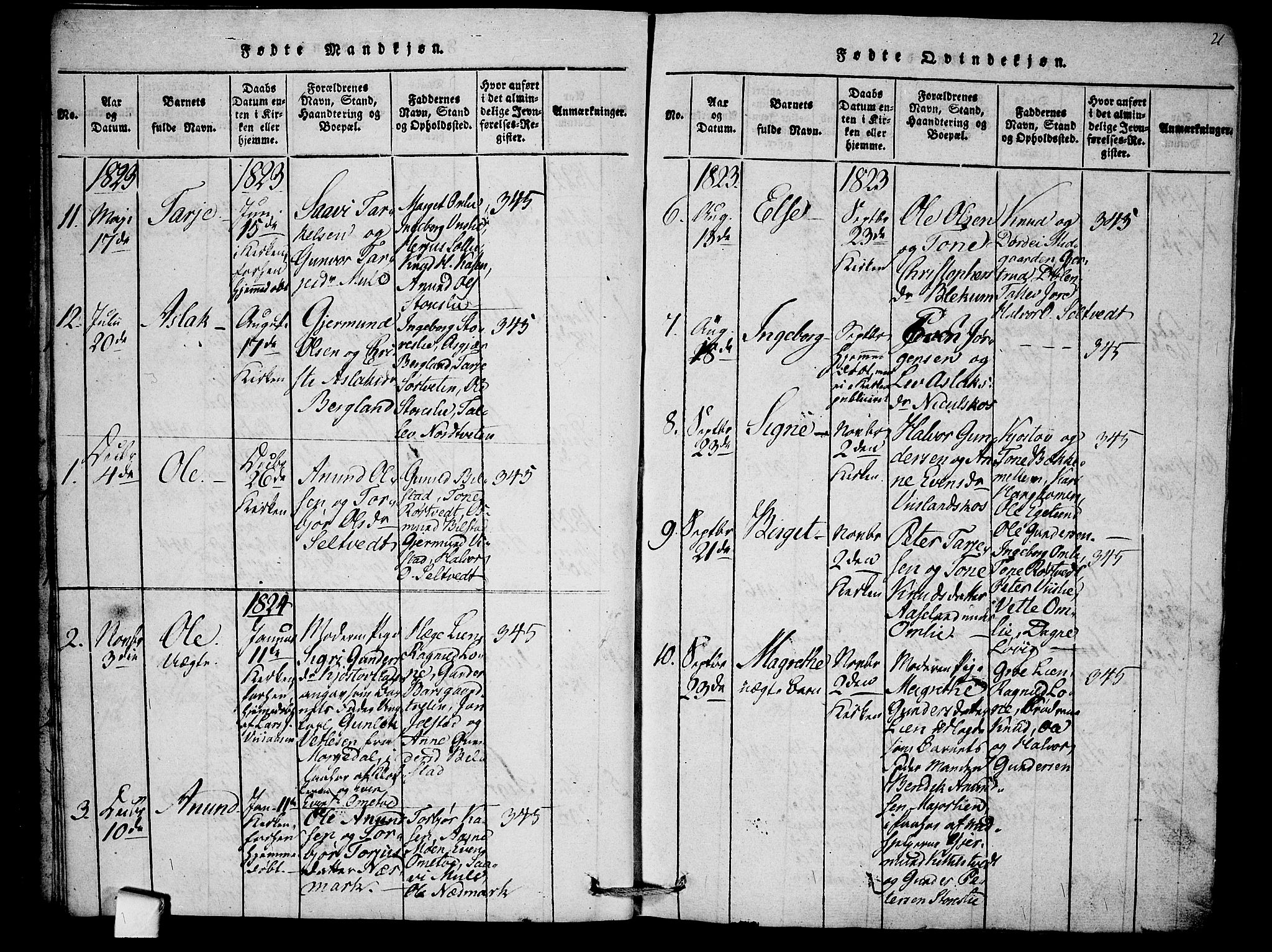 SAKO, Mo kirkebøker, F/Fb/L0001: Ministerialbok nr. II 1, 1814-1844, s. 21