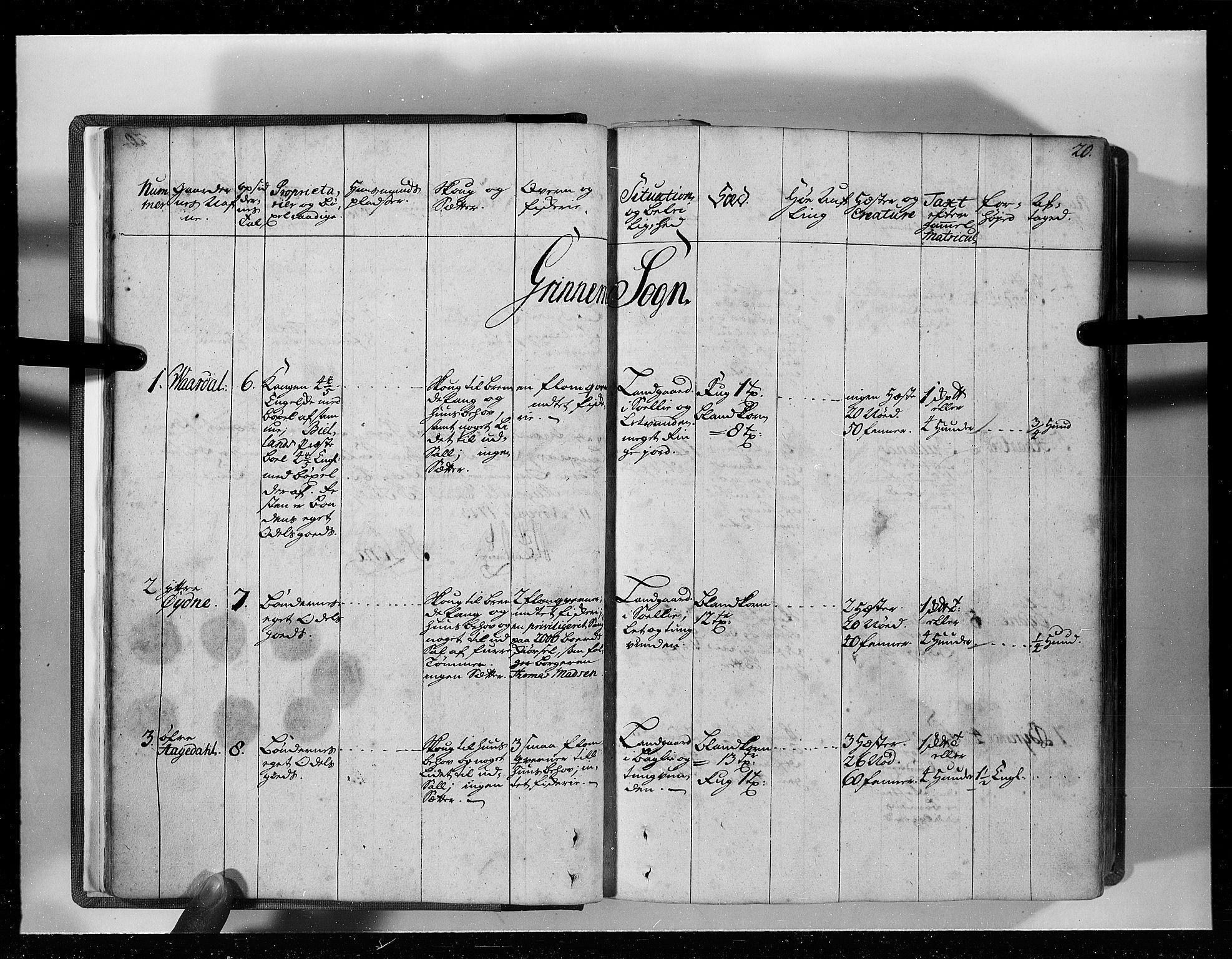 RA, Rentekammeret inntil 1814, Realistisk ordnet avdeling, N/Nb/Nbf/L0129: Lista eksaminasjonsprotokoll, 1723, s. 19b-20a