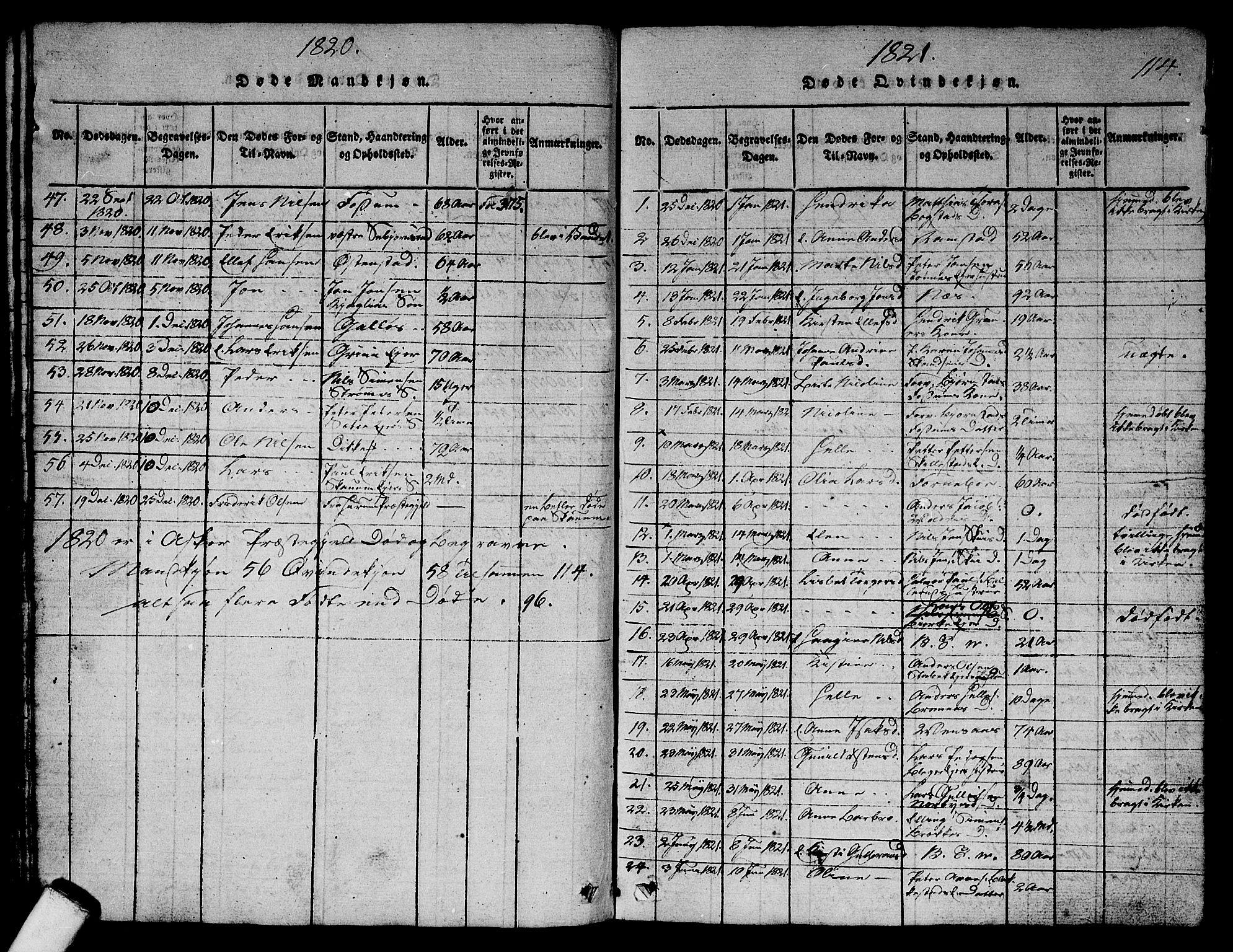 SAO, Asker prestekontor Kirkebøker, G/Ga/L0001: Klokkerbok nr. I 1, 1814-1830, s. 114