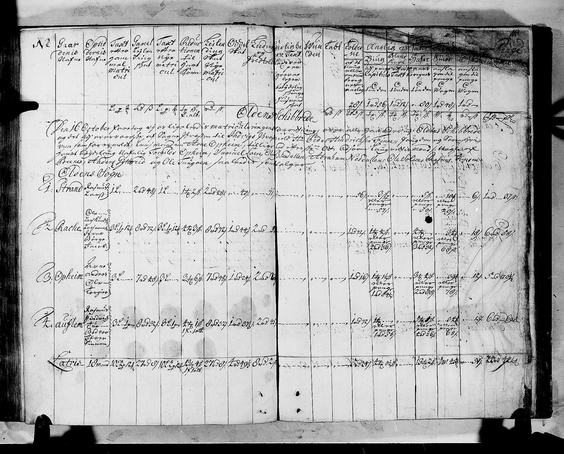 RA, Rentekammeret inntil 1814, Realistisk ordnet avdeling, N/Nb/Nbf/L0147: Sunnfjord og Nordfjord matrikkelprotokoll, 1723, s. 111b-112a