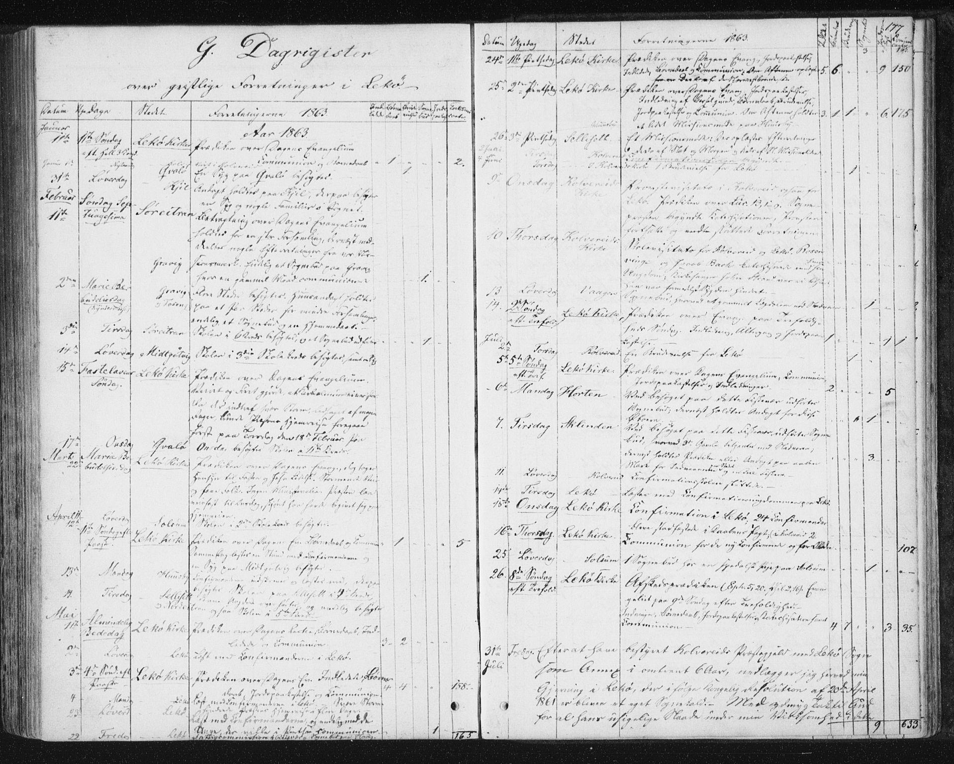 SAT, Ministerialprotokoller, klokkerbøker og fødselsregistre - Nord-Trøndelag, 788/L0696: Ministerialbok nr. 788A03, 1863-1877, s. 177