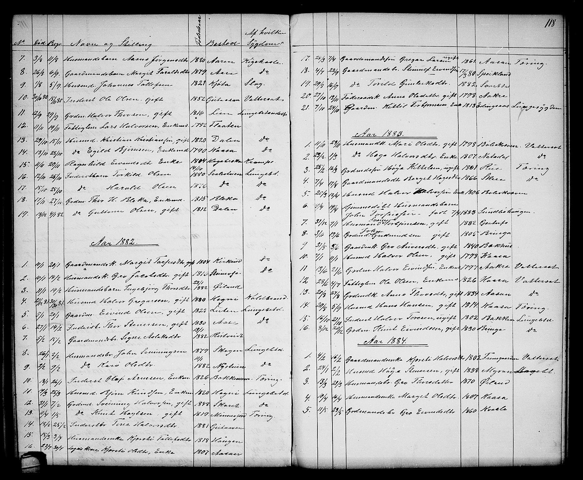 SAKO, Seljord kirkebøker, G/Gb/L0003: Klokkerbok nr. II 3, 1863-1884, s. 118
