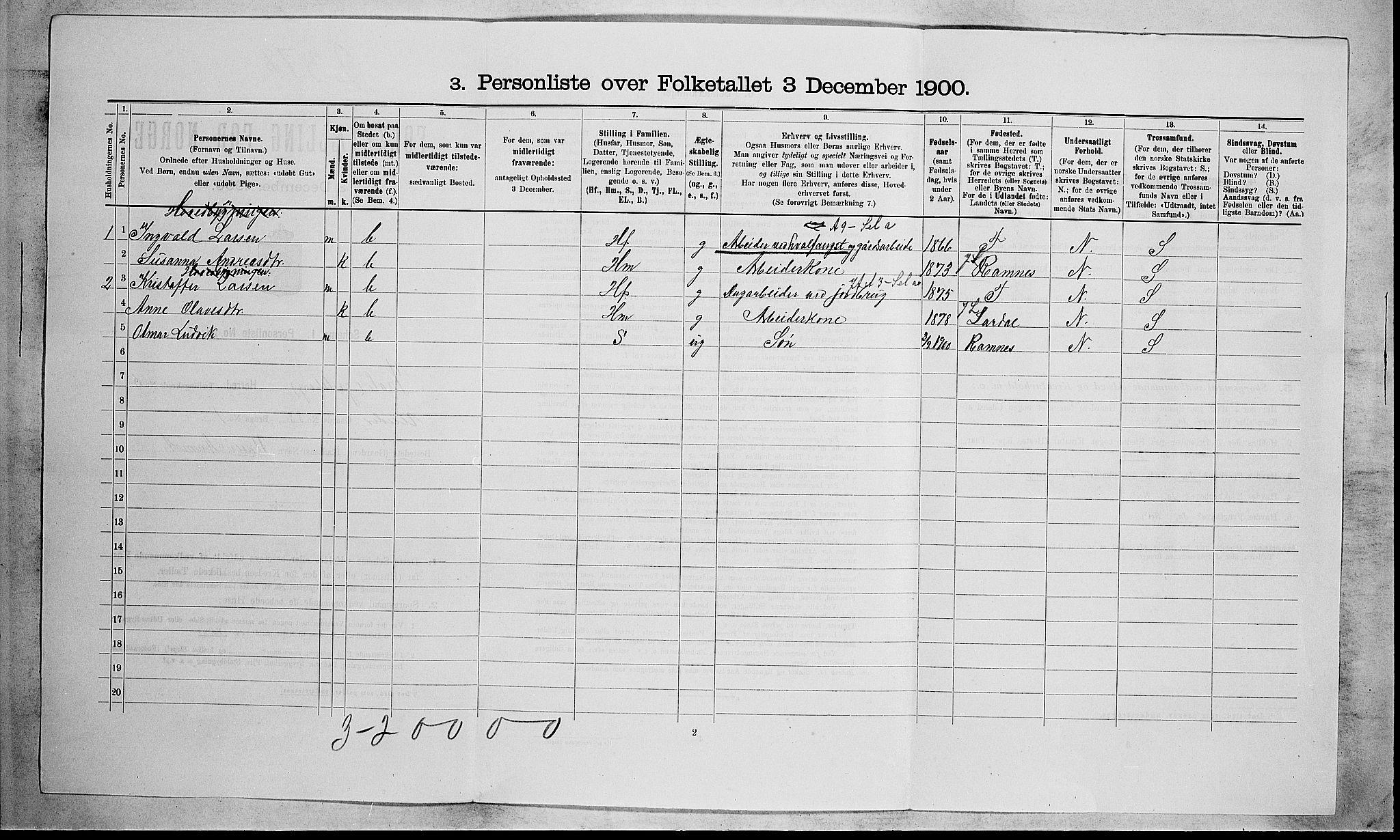 RA, Folketelling 1900 for 0716 Våle herred, 1900, s. 655