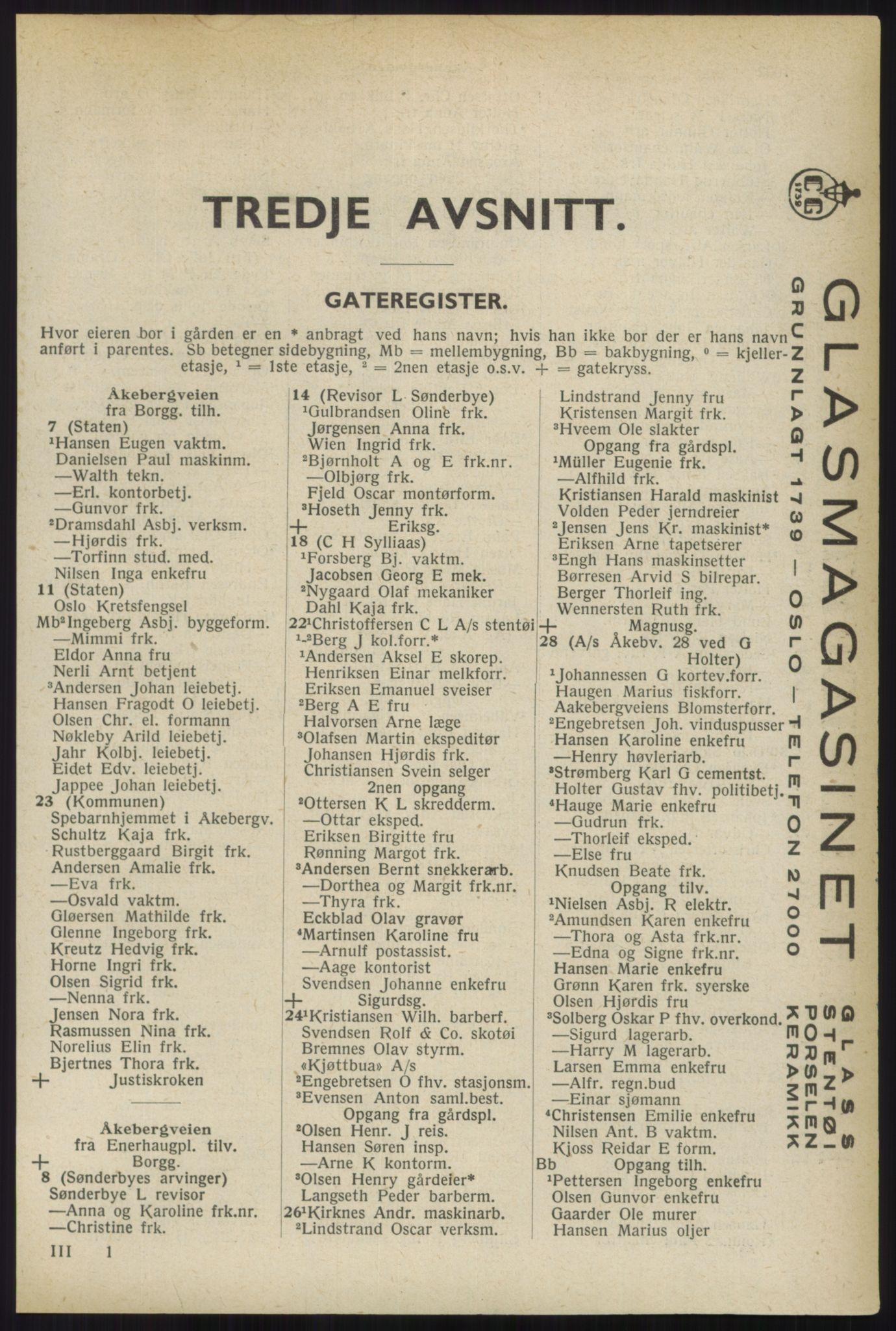 RA, Oslo adressebok (publikasjon)*, 1936, s. 1601