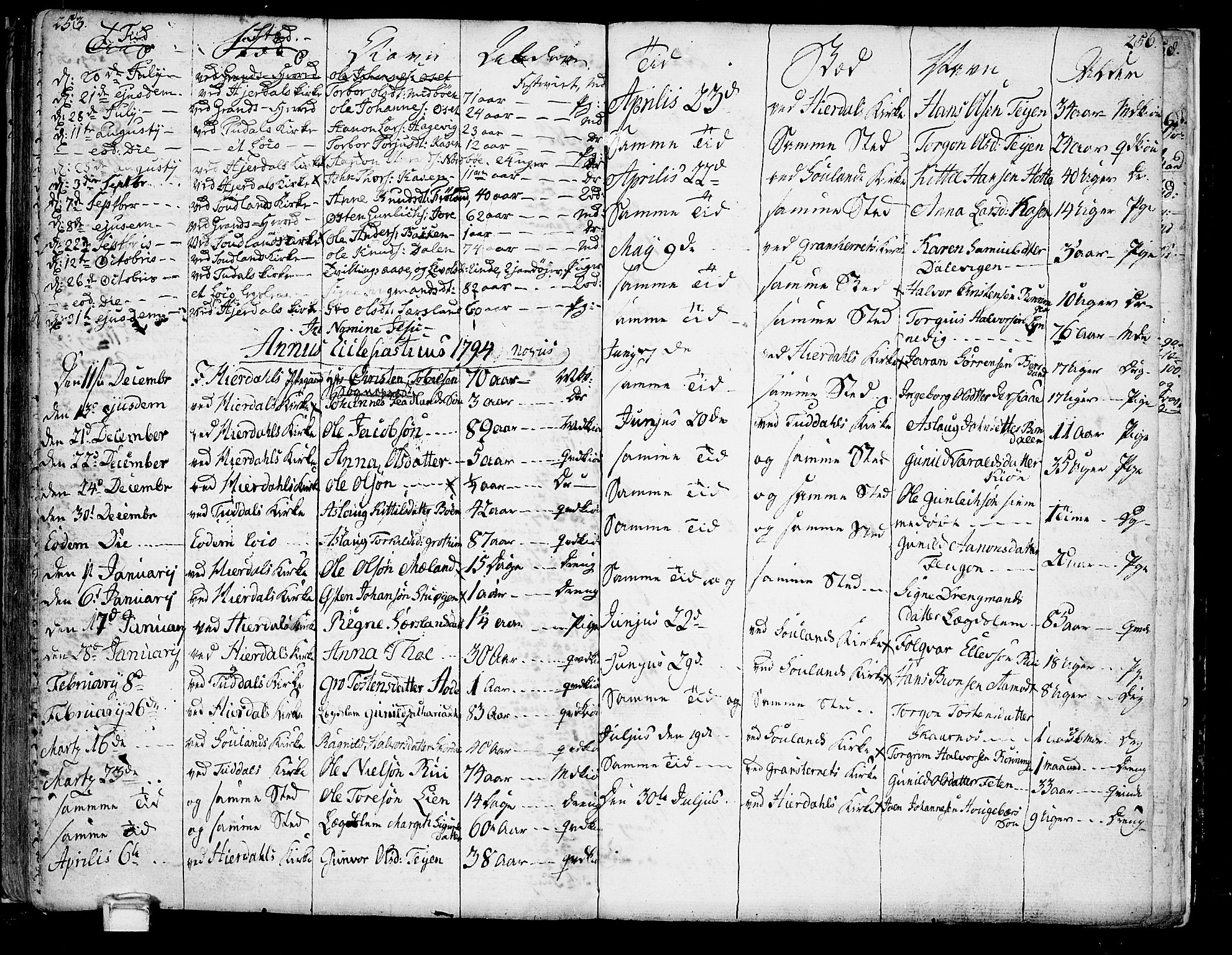 SAKO, Hjartdal kirkebøker, F/Fa/L0005: Ministerialbok nr. I 5, 1776-1801, s. 253-254